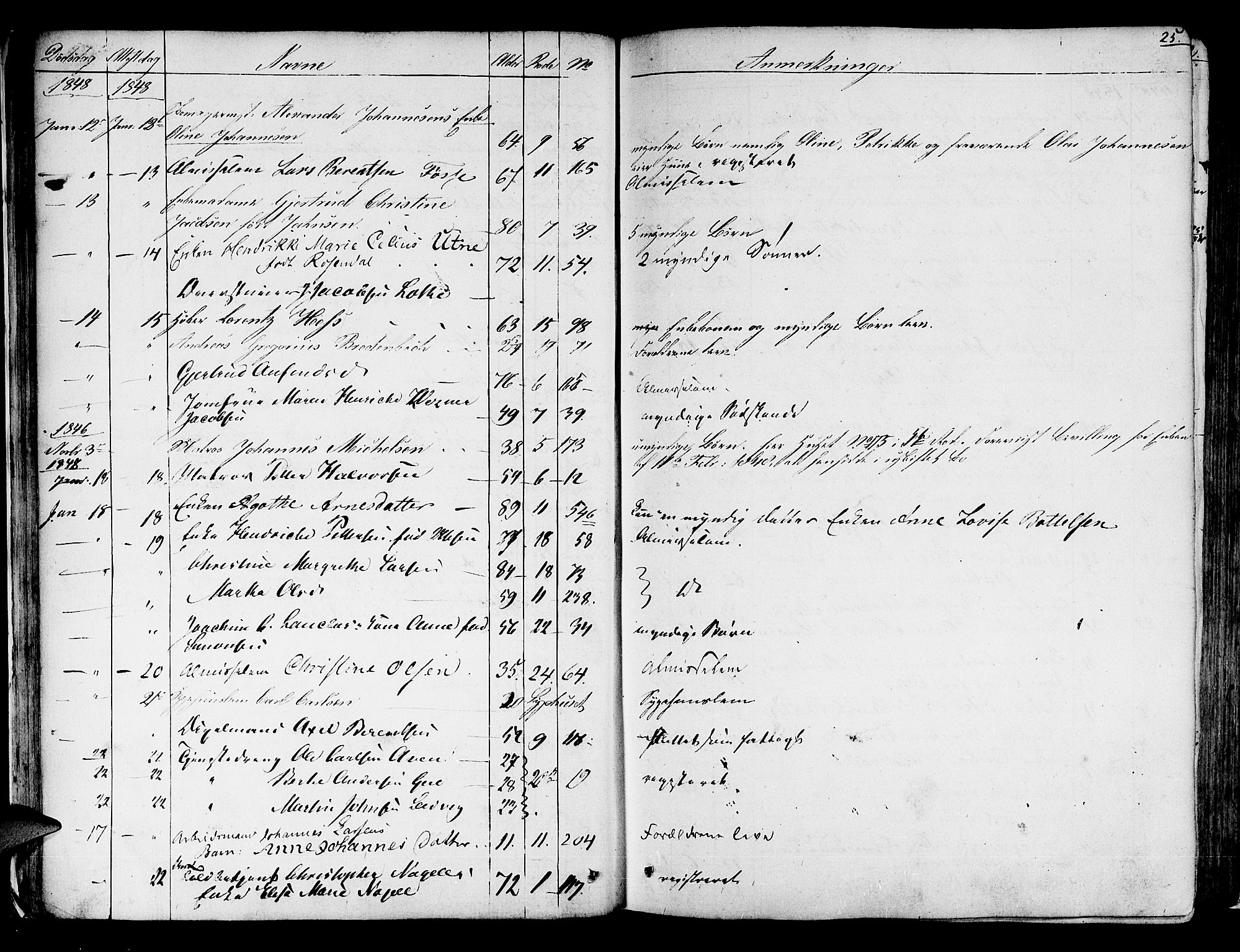 SAB, Byfogd og Byskriver i Bergen, 06/06Na/L0002: Dødsfallsjournaler, 1847-1861, s. 24b-25a