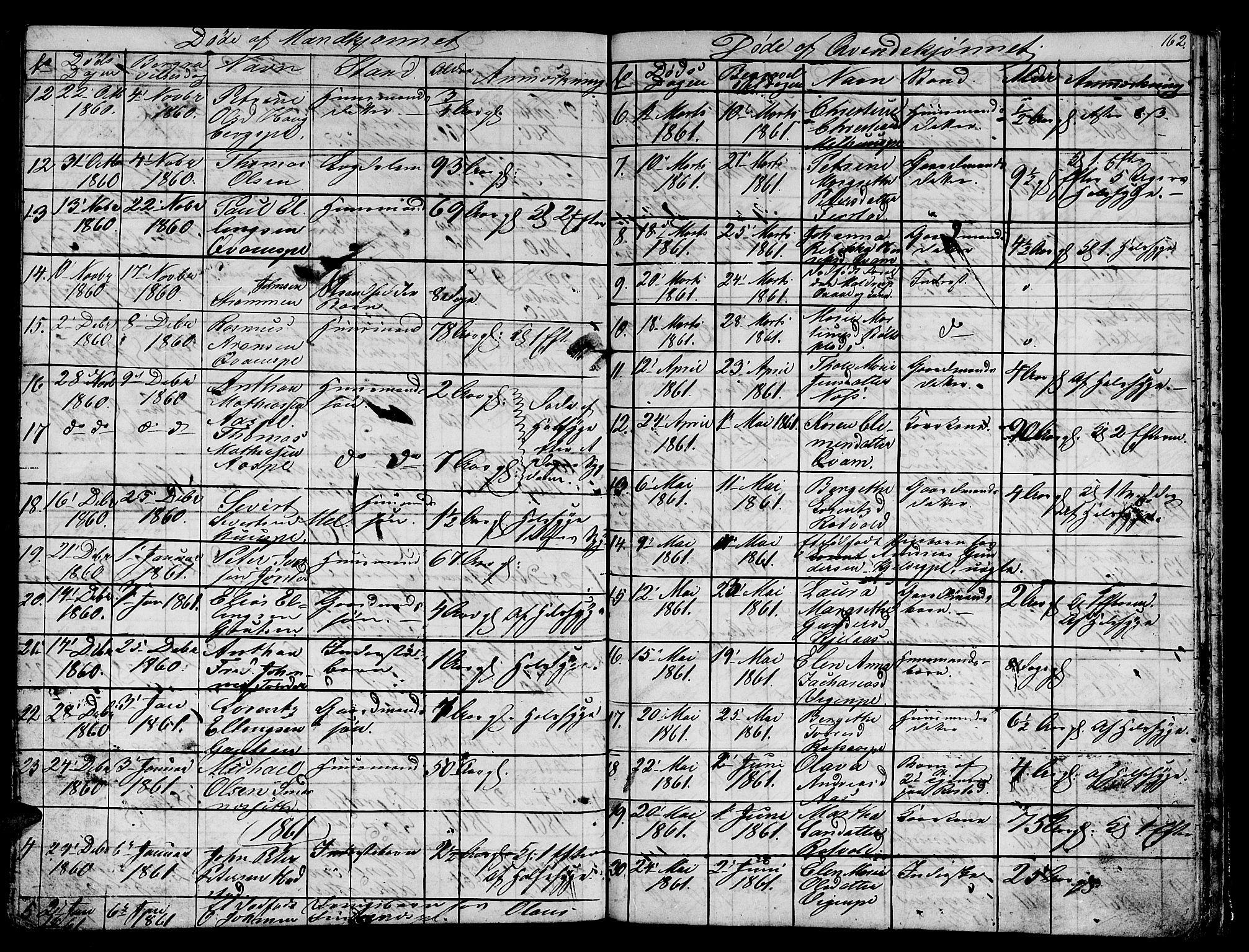 SAT, Ministerialprotokoller, klokkerbøker og fødselsregistre - Nord-Trøndelag, 730/L0299: Klokkerbok nr. 730C02, 1849-1871, s. 162