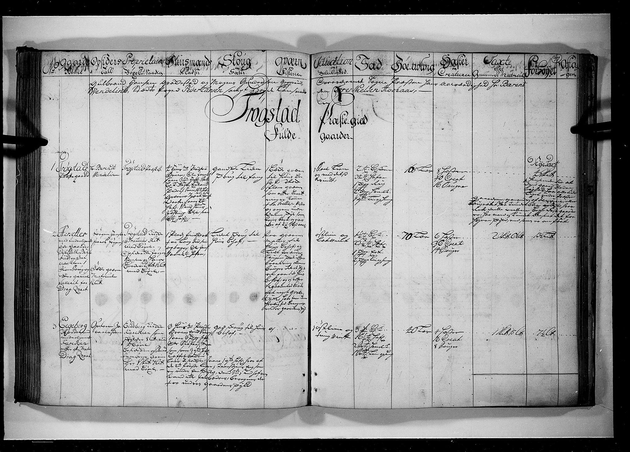 RA, Rentekammeret inntil 1814, Realistisk ordnet avdeling, N/Nb/Nbf/L0099: Rakkestad, Heggen og Frøland eksaminasjonsprotokoll, 1723, s. 96b-97a