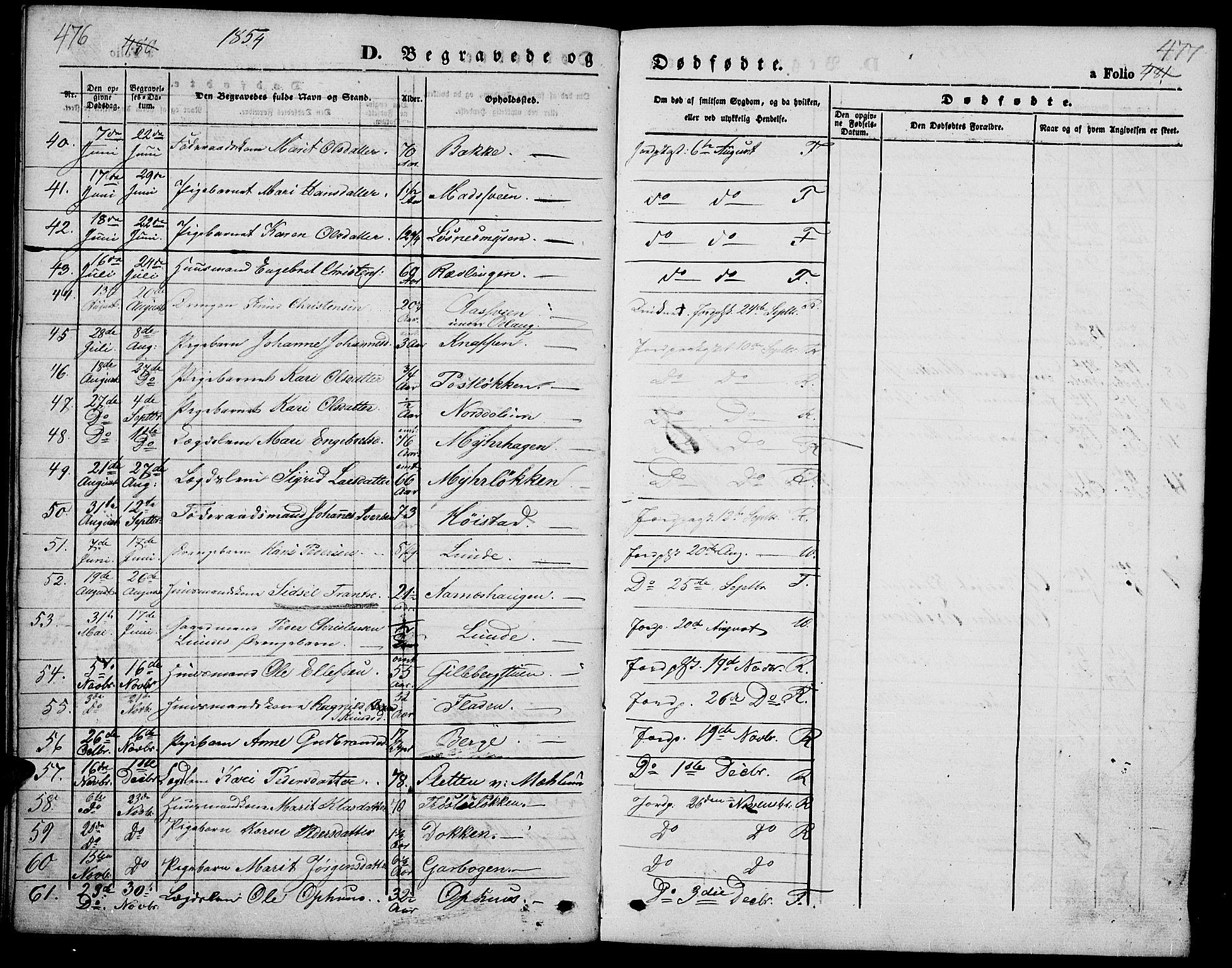 SAH, Ringebu prestekontor, Klokkerbok nr. 3, 1854-1866, s. 476-477