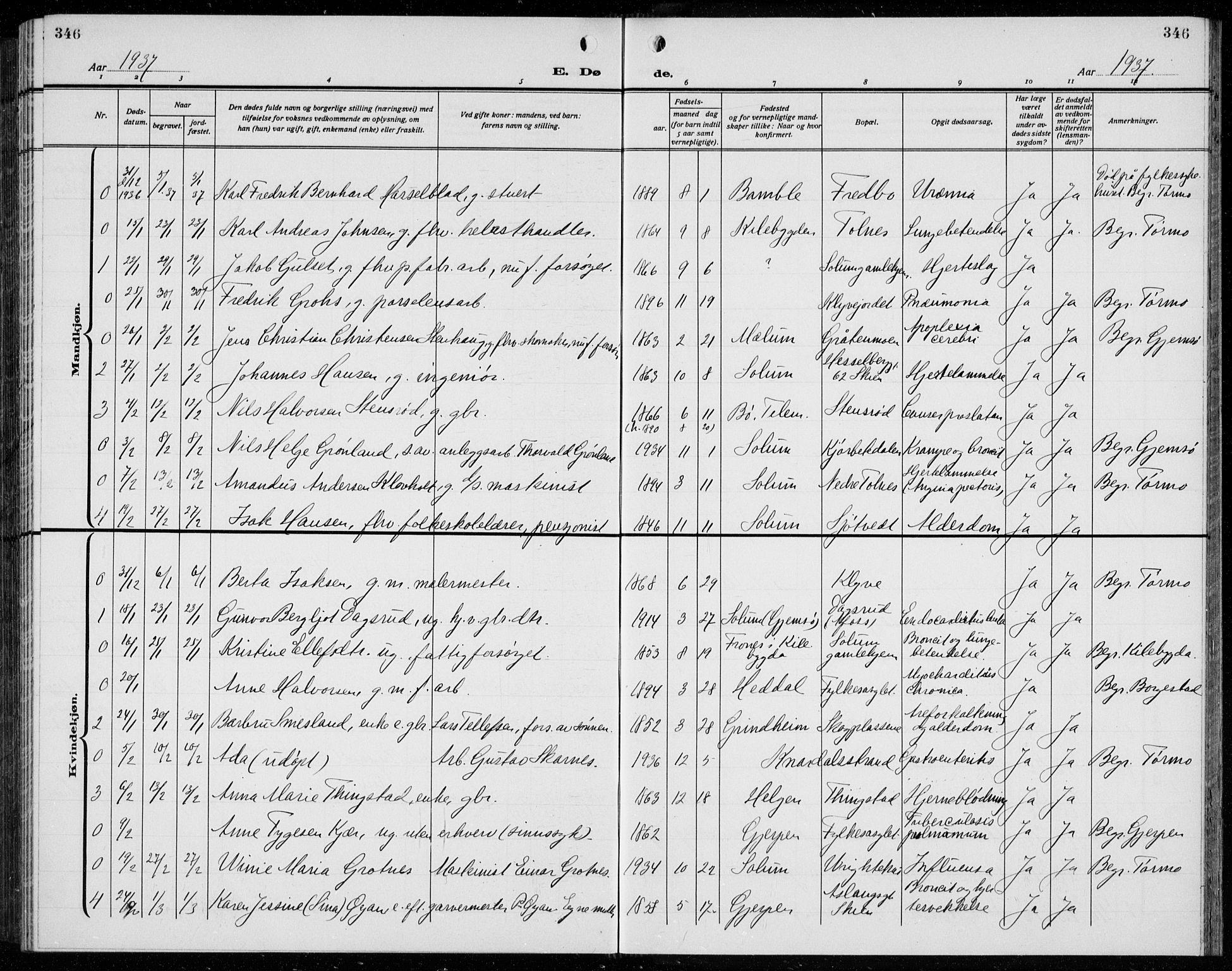 SAKO, Solum kirkebøker, G/Ga/L0010: Klokkerbok nr. I 10, 1921-1937, s. 346