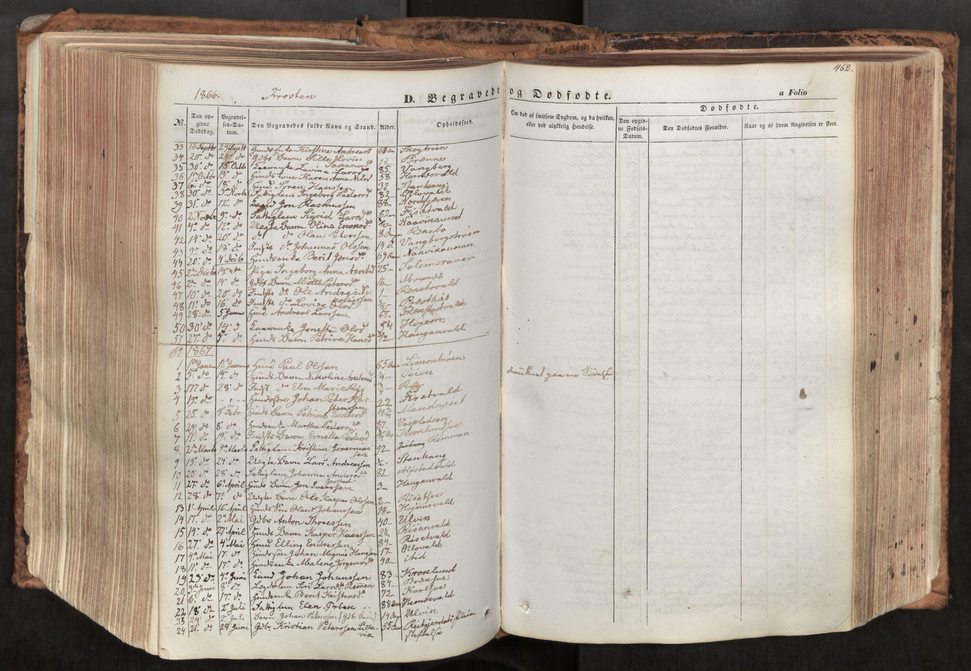 SAT, Ministerialprotokoller, klokkerbøker og fødselsregistre - Nord-Trøndelag, 713/L0116: Ministerialbok nr. 713A07, 1850-1877, s. 462