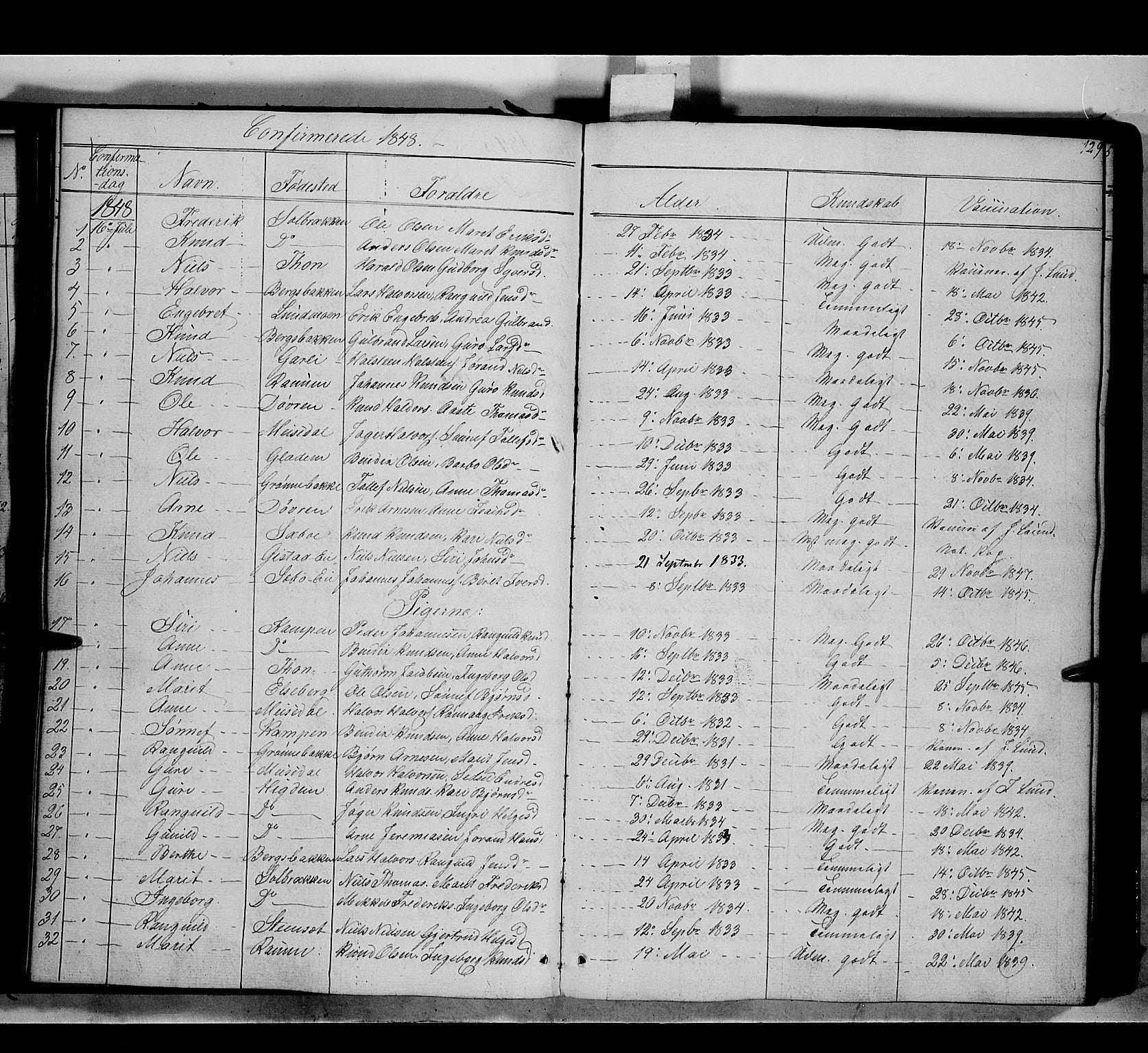 SAH, Nord-Aurdal prestekontor, Ministerialbok nr. 7, 1842-1863, s. 129