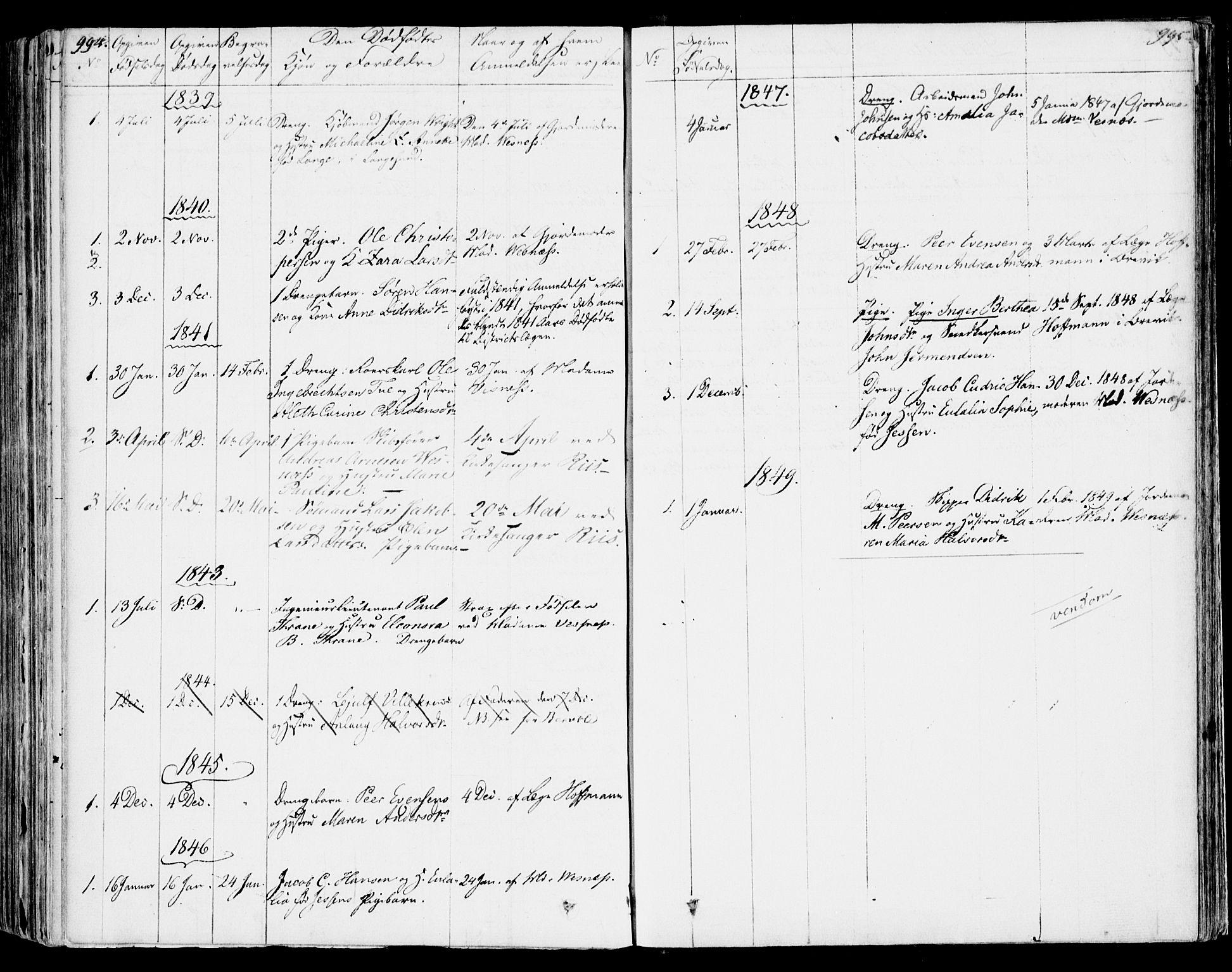 SAKO, Bamble kirkebøker, F/Fa/L0004: Ministerialbok nr. I 4, 1834-1853, s. 994-995