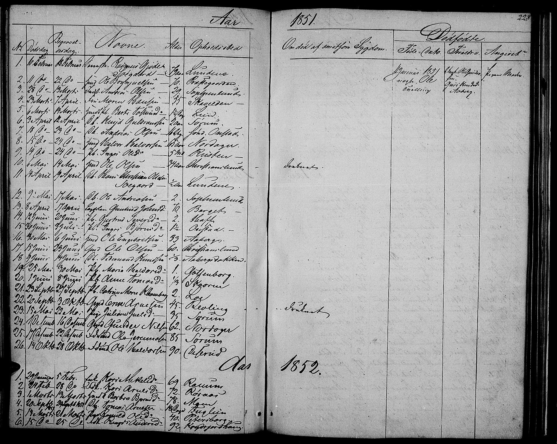SAH, Nord-Aurdal prestekontor, Klokkerbok nr. 2, 1842-1877, s. 228