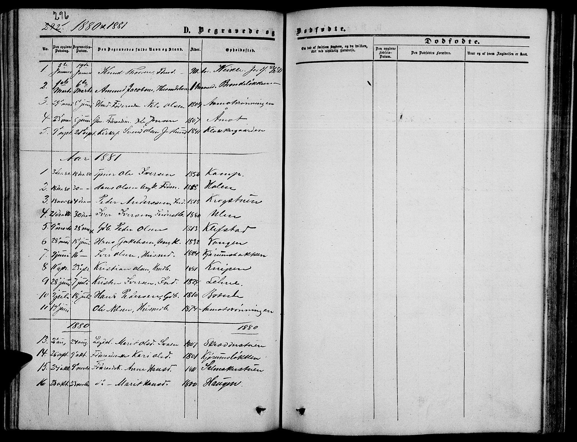 SAH, Nord-Fron prestekontor, Klokkerbok nr. 3, 1851-1886, s. 296