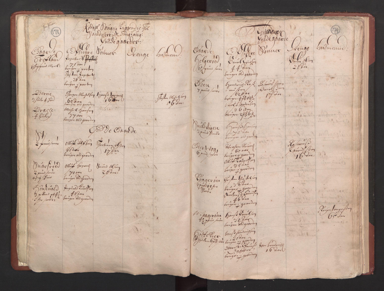 RA, Fogdenes og sorenskrivernes manntall 1664-1666, nr. 5: Fogderier (len og skipreider) i nåværende Buskerud fylke og Vestfold fylke, 1664, s. 178-179