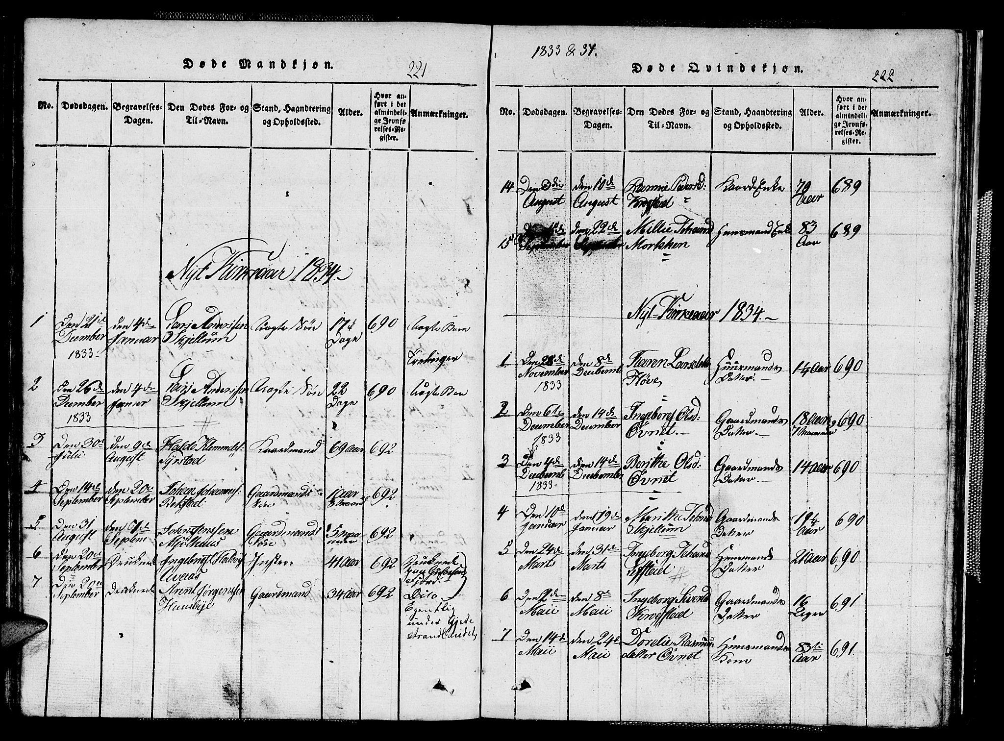 SAT, Ministerialprotokoller, klokkerbøker og fødselsregistre - Sør-Trøndelag, 667/L0796: Klokkerbok nr. 667C01, 1817-1836, s. 221-222