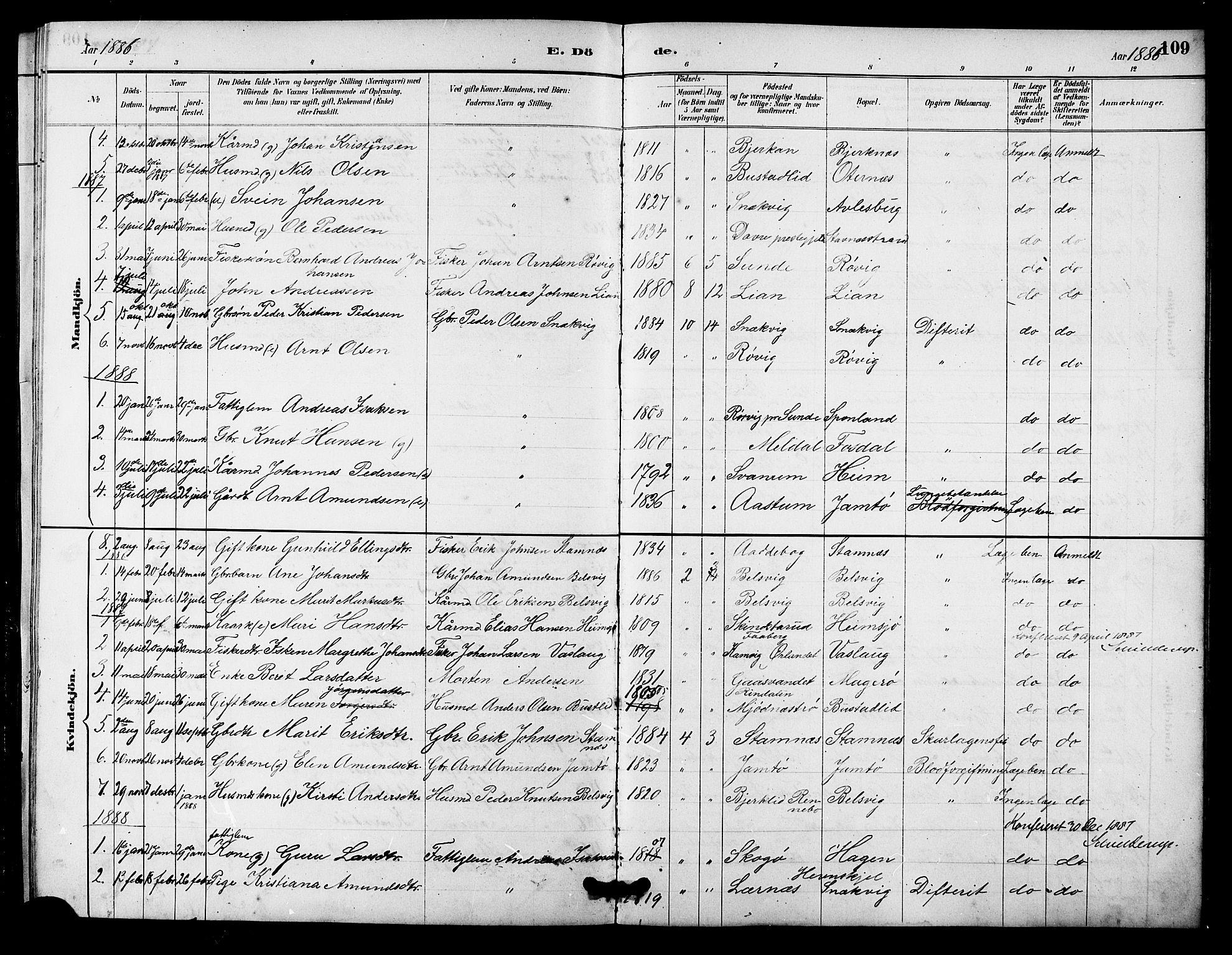 SAT, Ministerialprotokoller, klokkerbøker og fødselsregistre - Sør-Trøndelag, 633/L0519: Klokkerbok nr. 633C01, 1884-1905, s. 109