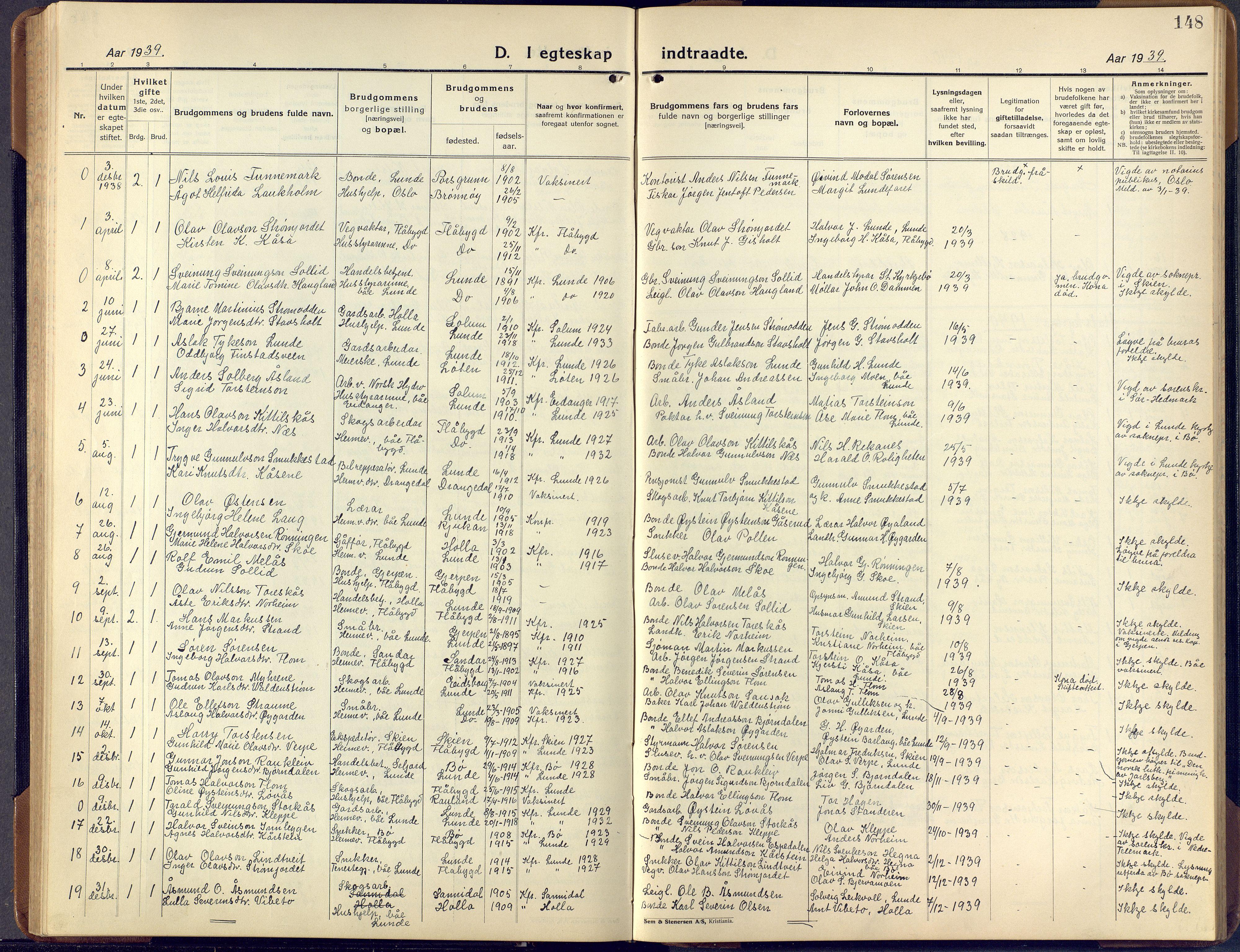 SAKO, Lunde kirkebøker, F/Fa/L0006: Ministerialbok nr. I 6, 1922-1940, s. 148
