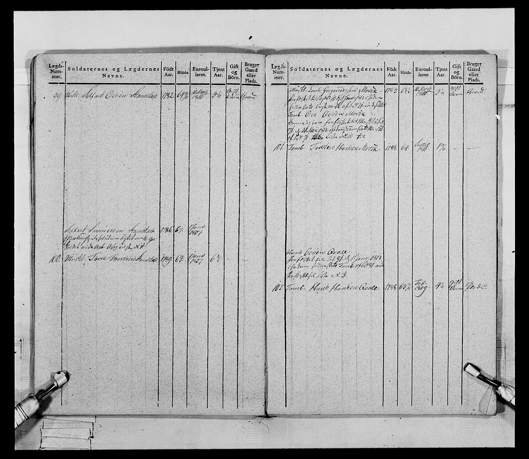 RA, Generalitets- og kommissariatskollegiet, Det kongelige norske kommissariatskollegium, E/Eh/L0069: Opplandske gevorbne infanteriregiment, 1810-1818, s. 644