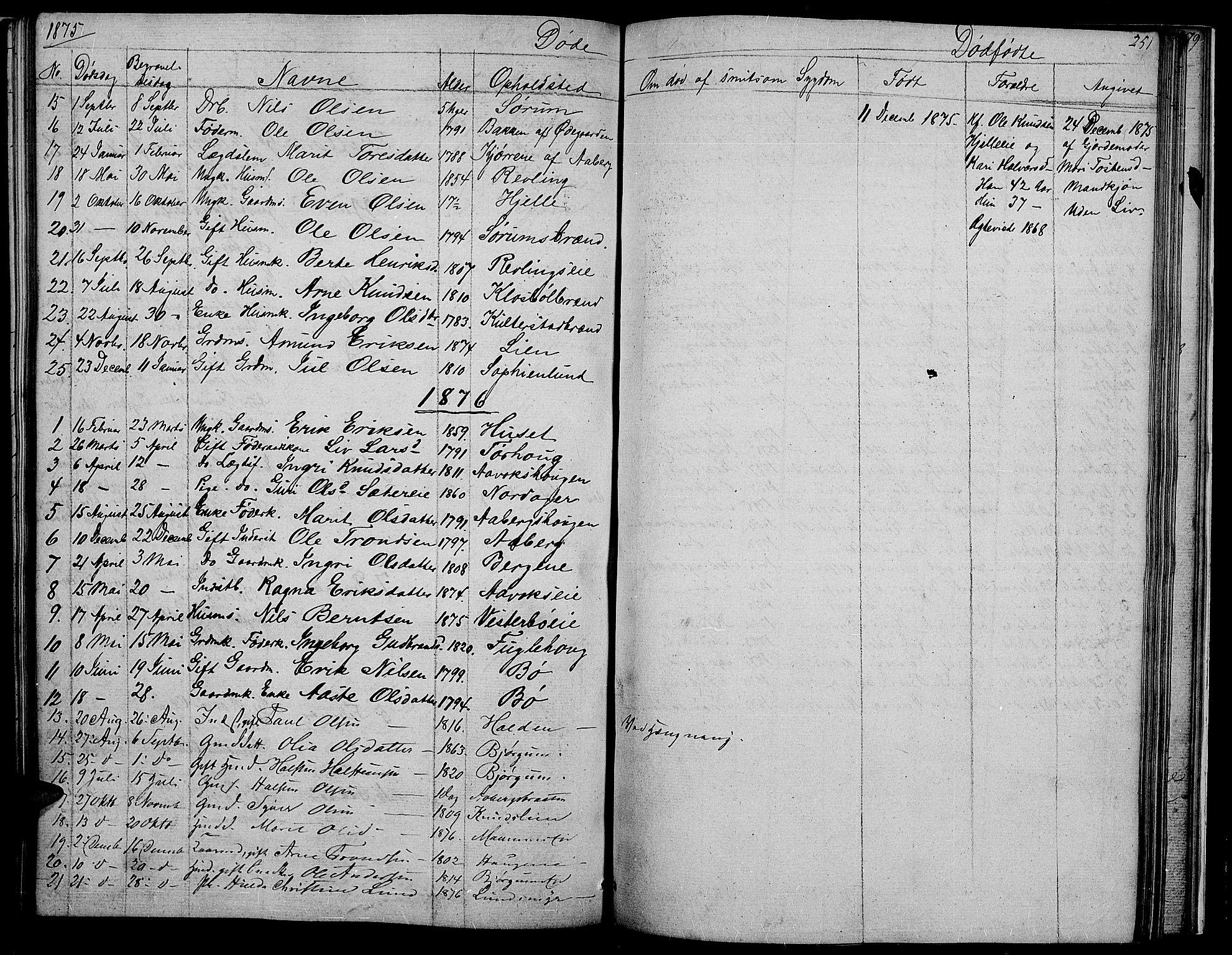 SAH, Nord-Aurdal prestekontor, Klokkerbok nr. 2, 1842-1877, s. 251