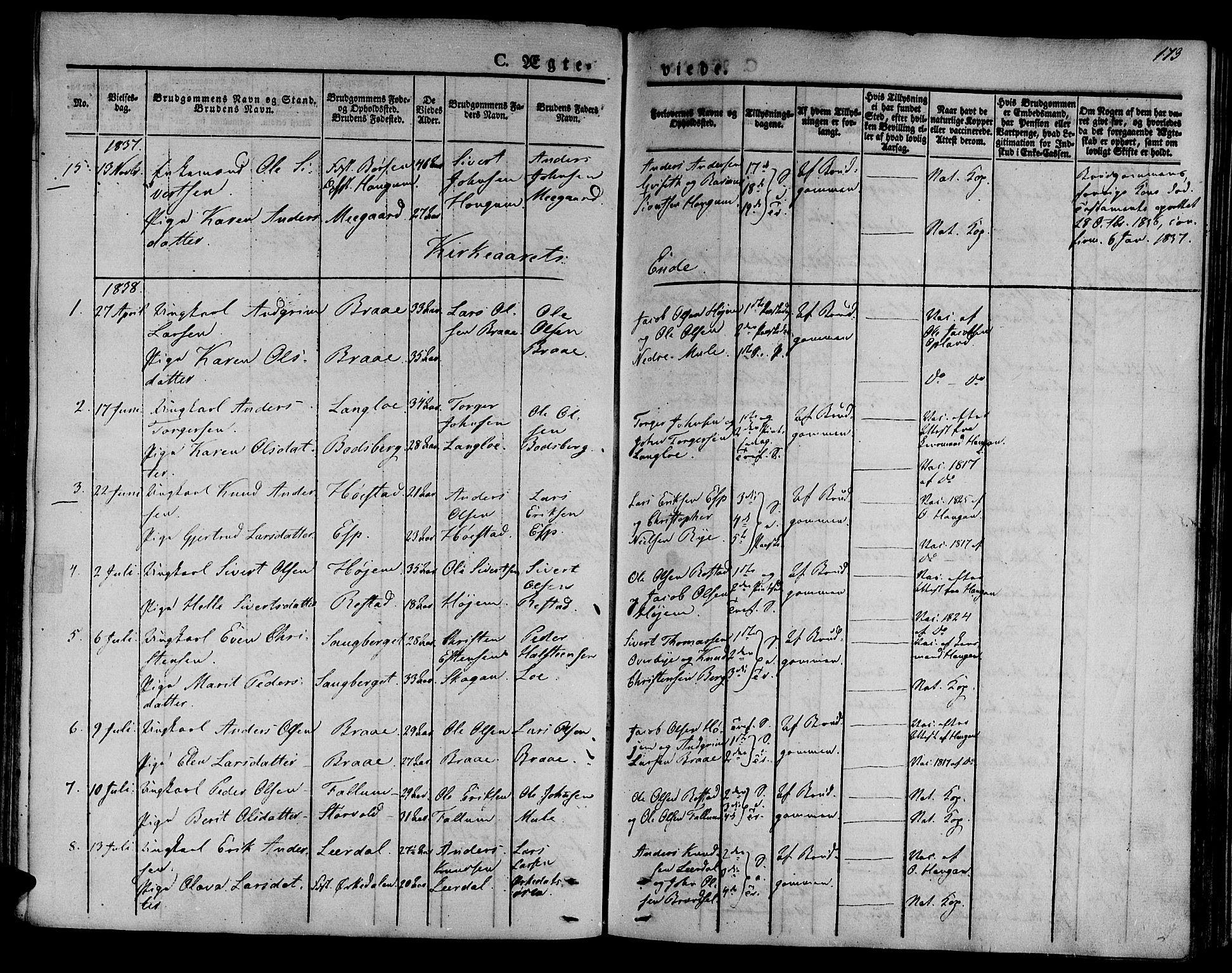 SAT, Ministerialprotokoller, klokkerbøker og fødselsregistre - Sør-Trøndelag, 612/L0374: Ministerialbok nr. 612A07 /1, 1829-1845, s. 173