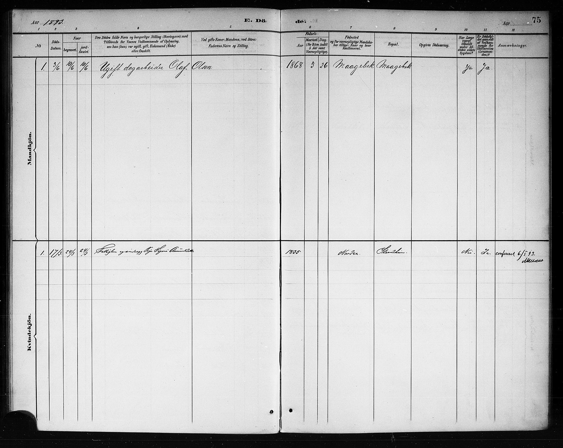 SAKO, Lårdal kirkebøker, G/Ga/L0003: Klokkerbok nr. I 3, 1891-1918, s. 75
