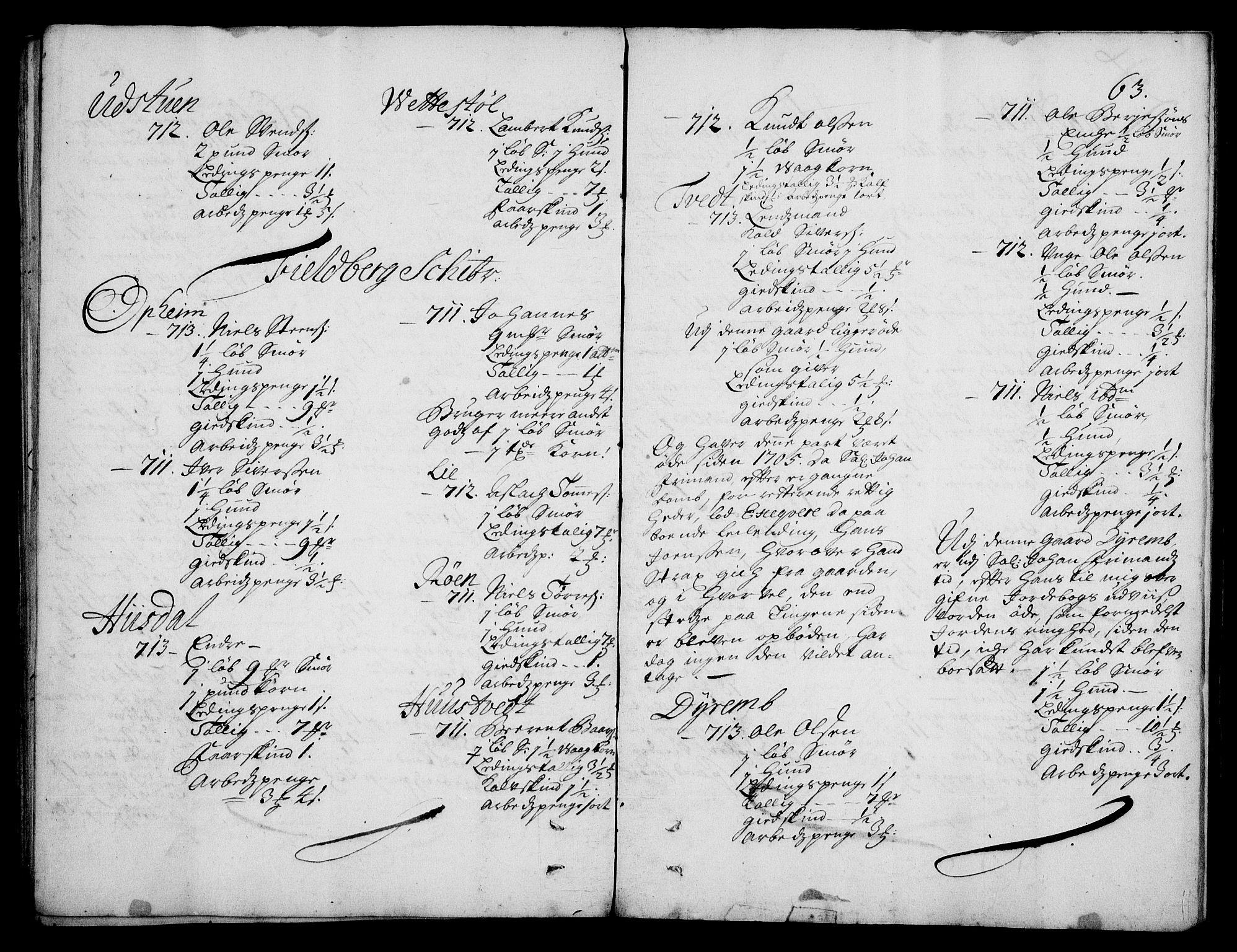 RA, Rentekammeret inntil 1814, Realistisk ordnet avdeling, On/L0003: [Jj 4]: Kommisjonsforretning over Vilhelm Hanssøns forpaktning av Halsnøy klosters gods, 1712-1722, s. 62b-63a