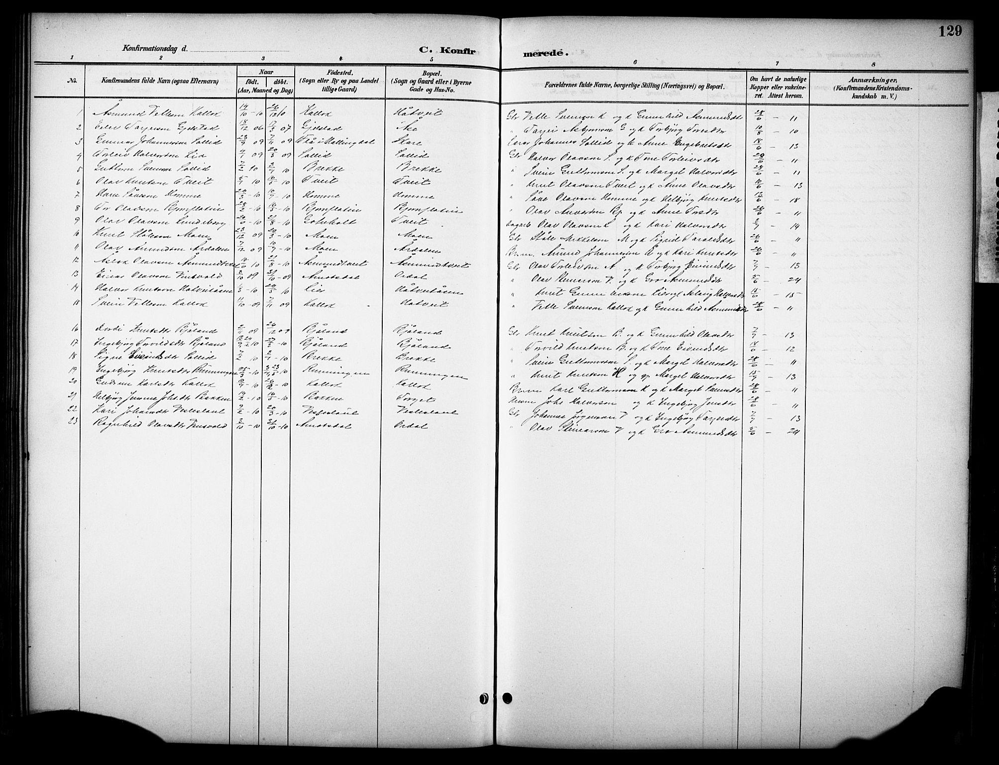 SAKO, Kviteseid kirkebøker, G/Gb/L0003: Klokkerbok nr. II 3, 1893-1933, s. 129