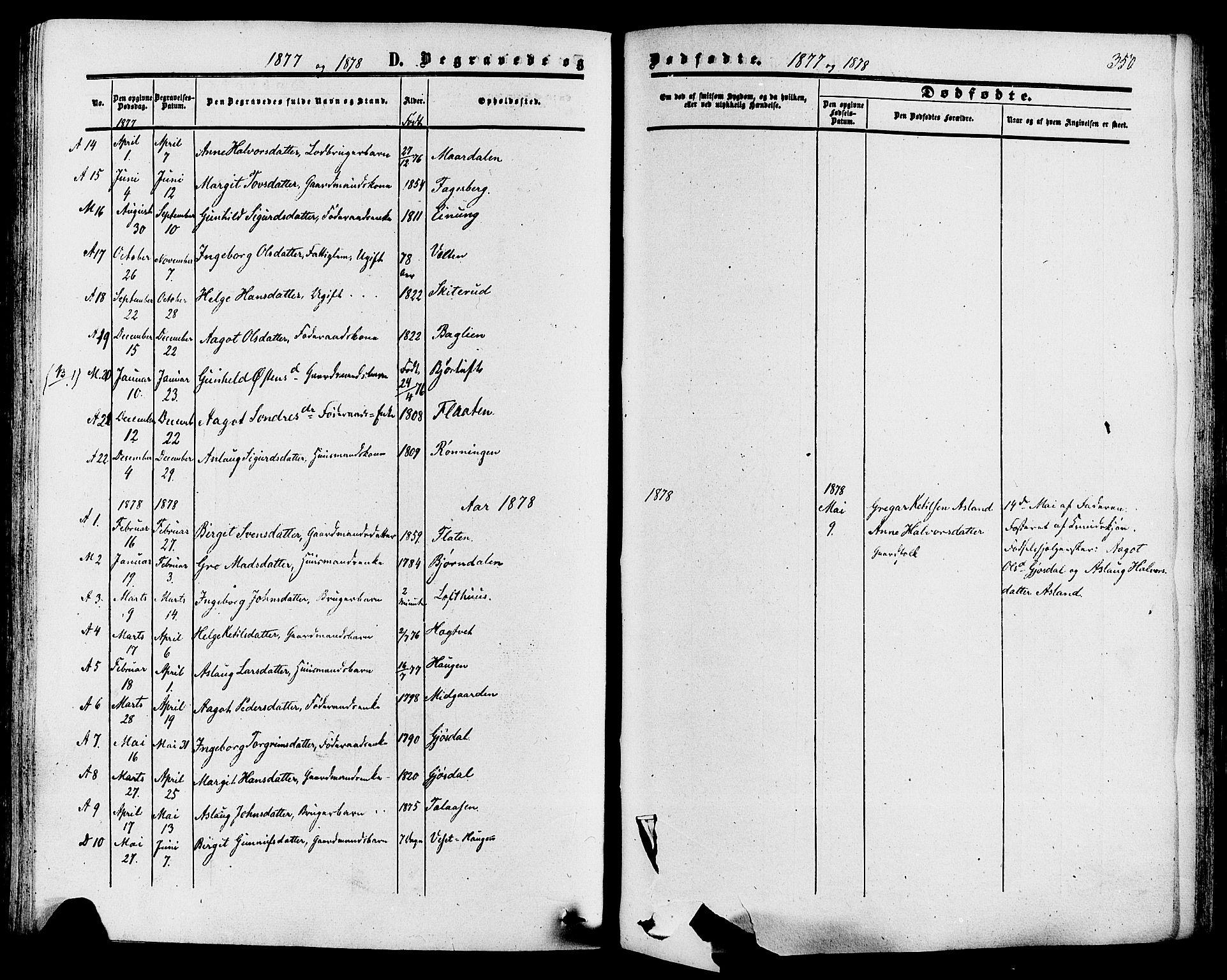 SAKO, Tinn kirkebøker, F/Fa/L0006: Ministerialbok nr. I 6, 1857-1878, s. 350