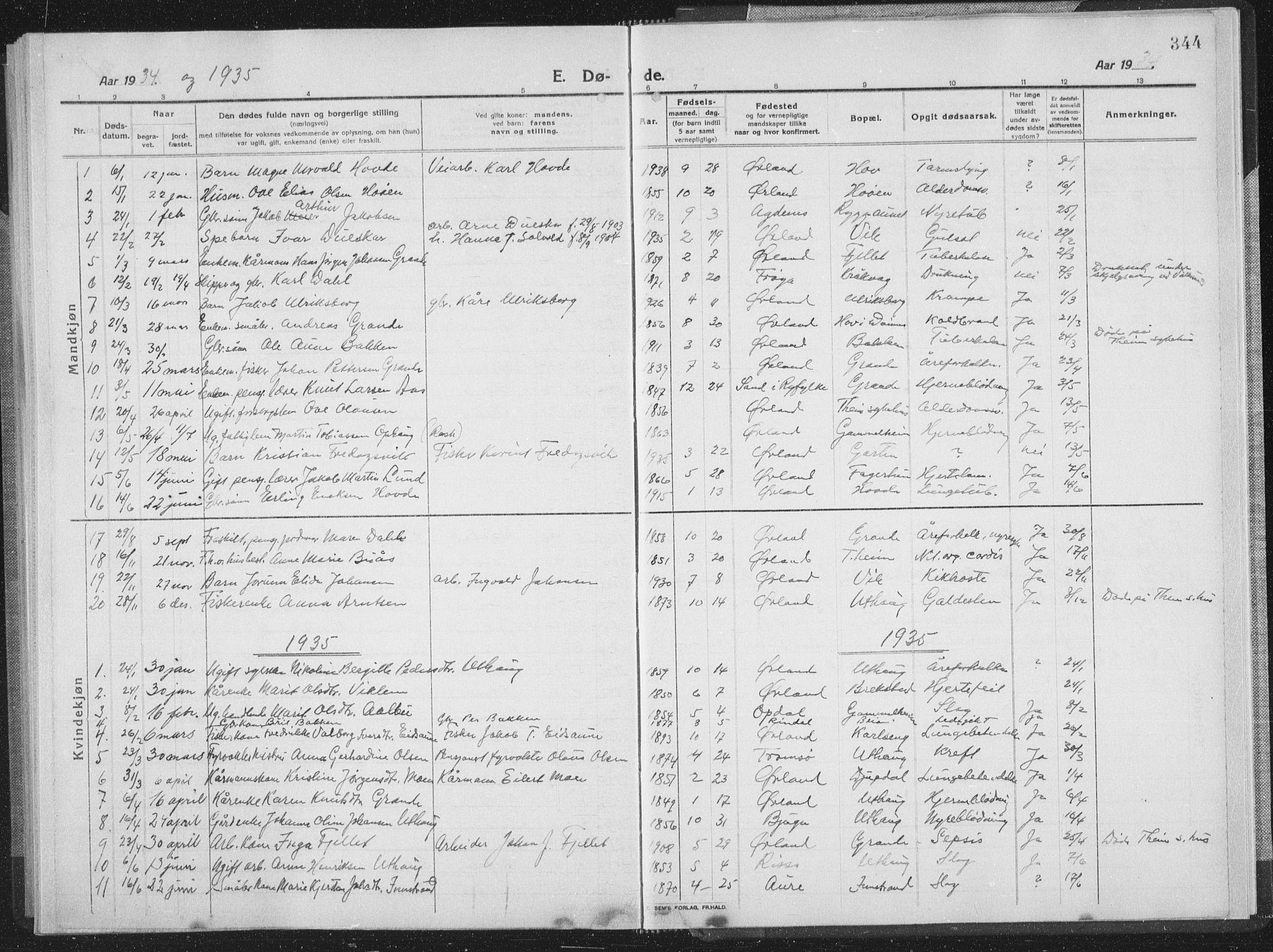 SAT, Ministerialprotokoller, klokkerbøker og fødselsregistre - Sør-Trøndelag, 659/L0747: Klokkerbok nr. 659C04, 1913-1938, s. 344