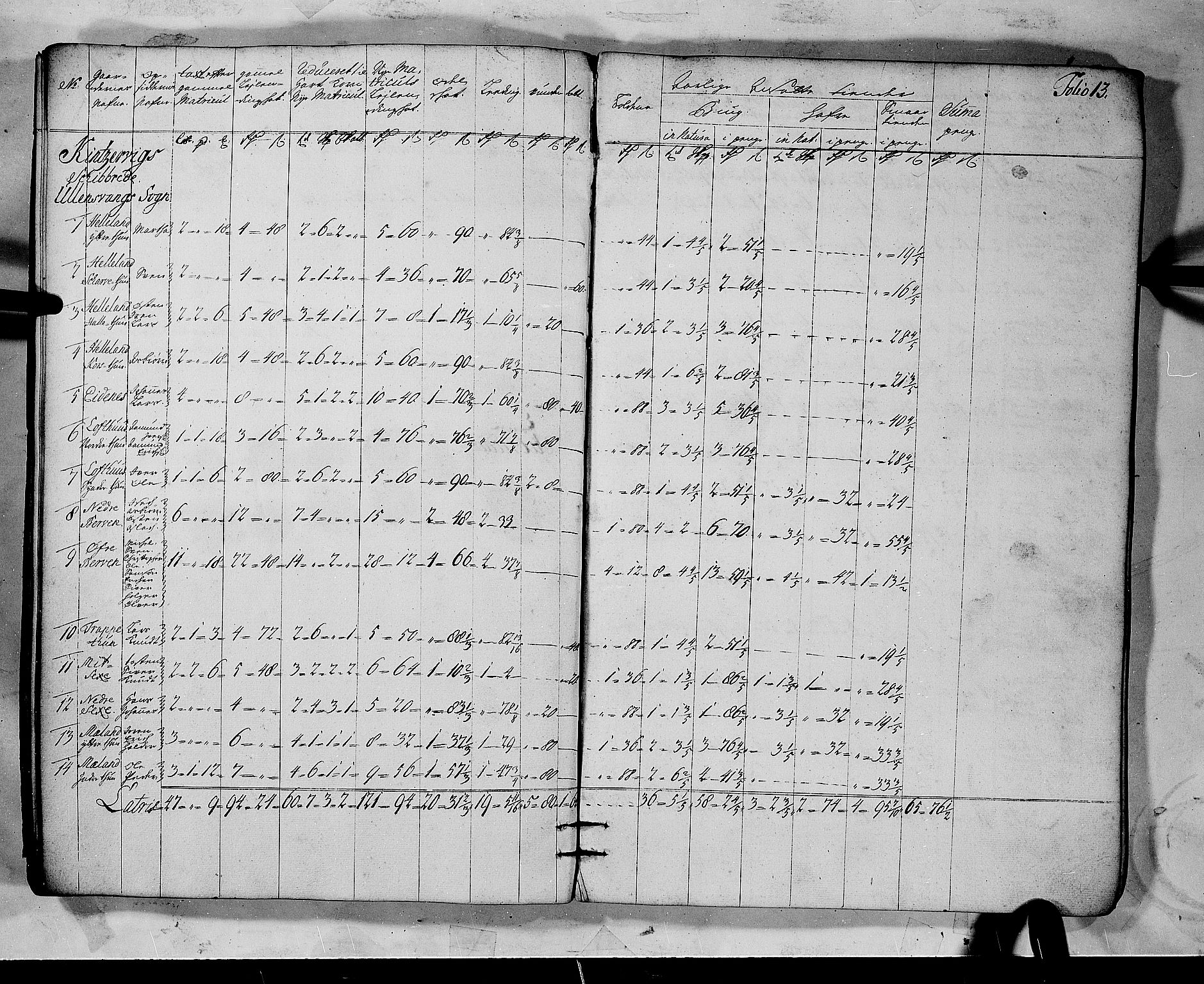 RA, Rentekammeret inntil 1814, Realistisk ordnet avdeling, N/Nb/Nbf/L0137: Hardanger matrikkelprotokoll, 1723, s. 12b-13a