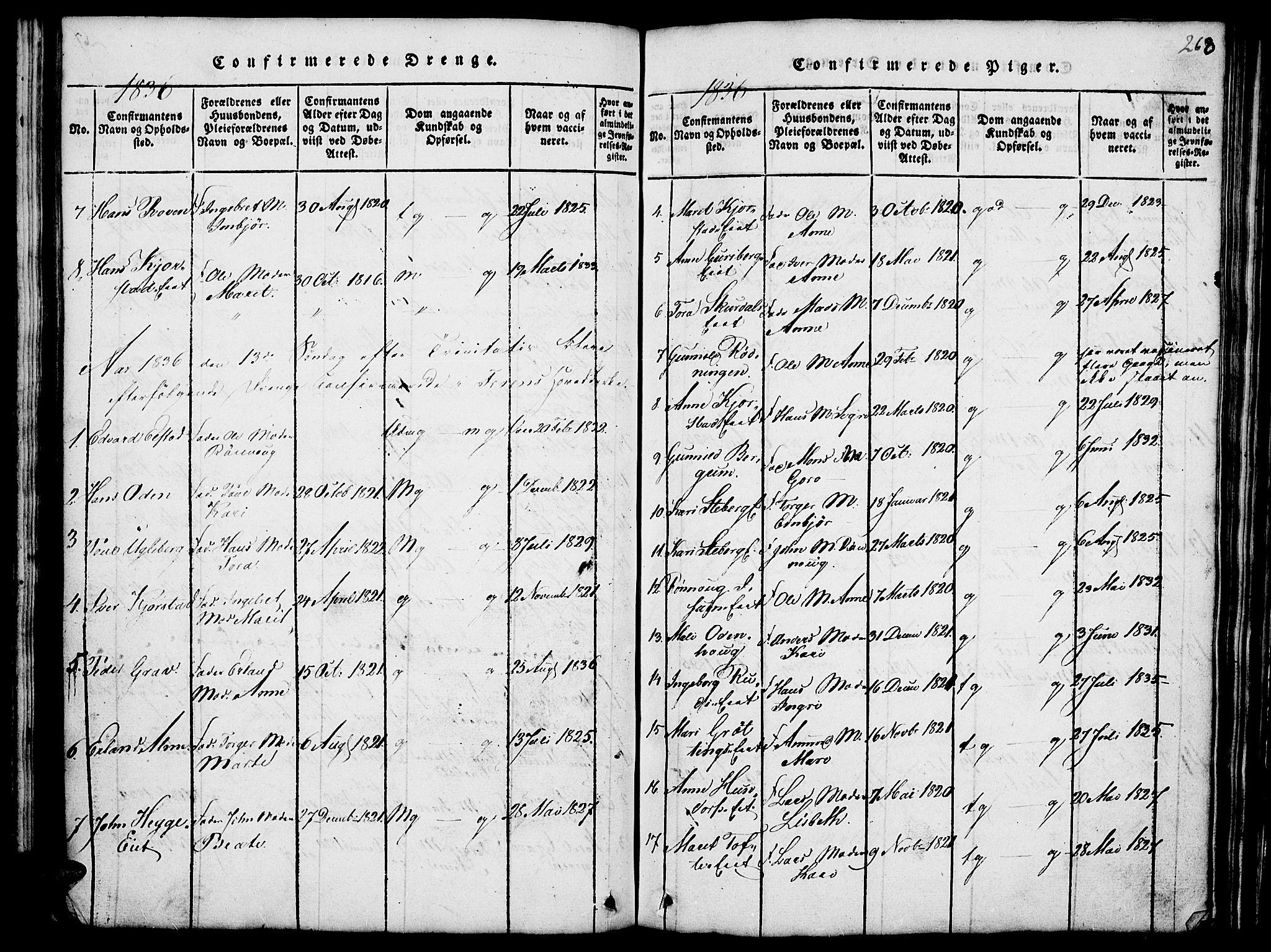 SAH, Fron prestekontor, H/Ha/Hab/L0001: Klokkerbok nr. 1, 1816-1843, s. 268