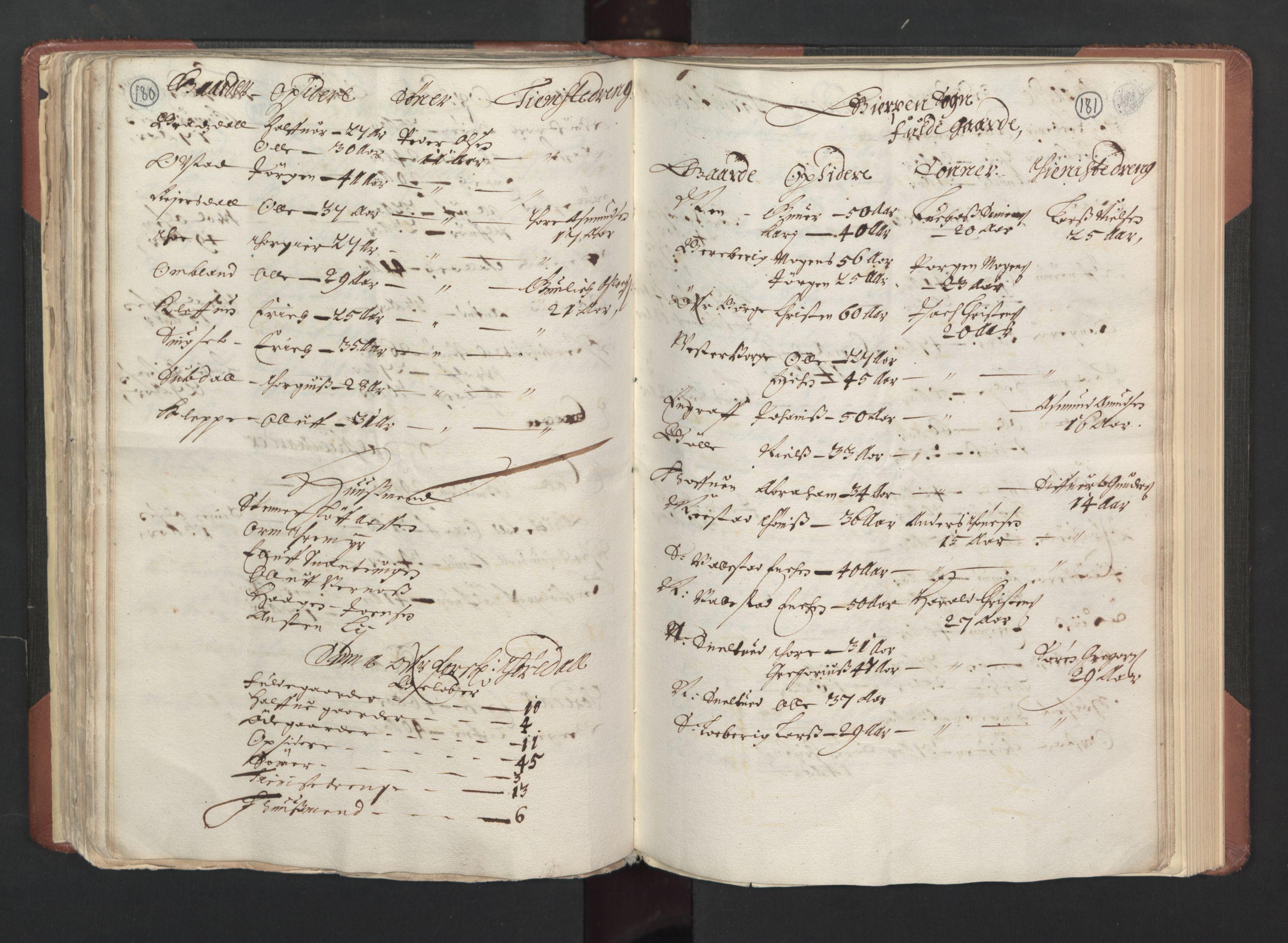 RA, Fogdenes og sorenskrivernes manntall 1664-1666, nr. 6: Øvre og Nedre Telemark fogderi og Bamble fogderi , 1664, s. 180-181