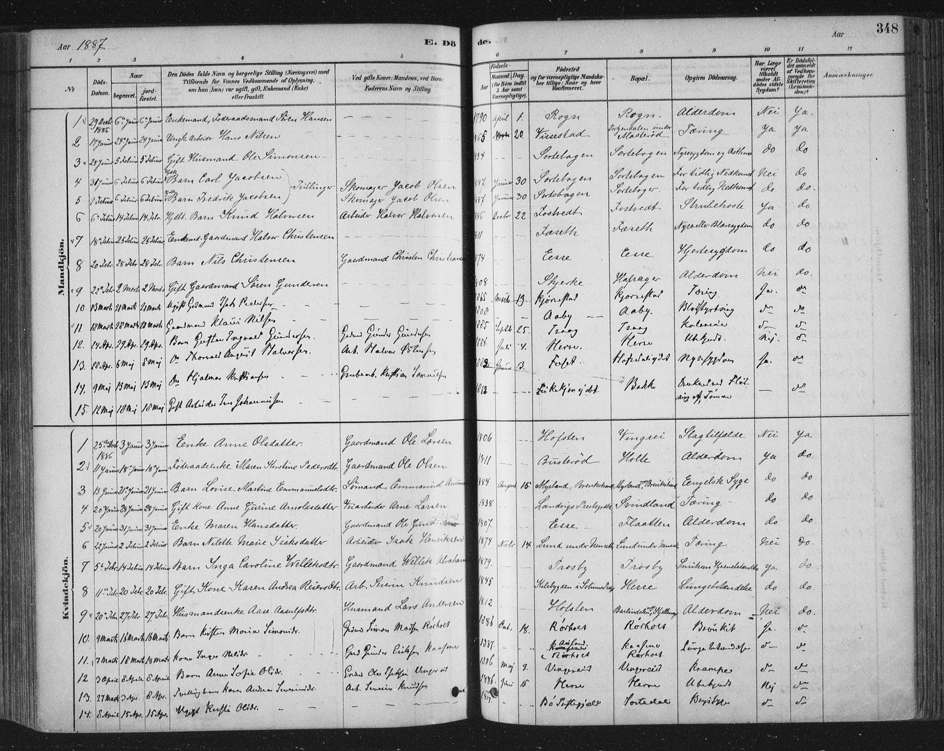 SAKO, Bamble kirkebøker, F/Fa/L0007: Ministerialbok nr. I 7, 1878-1888, s. 348