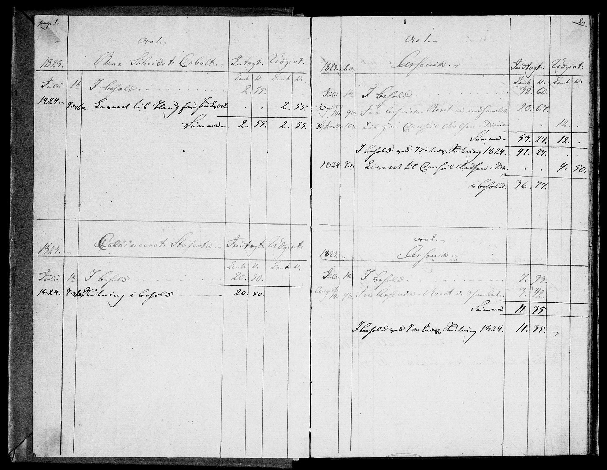 RA, Modums Blaafarveværk, G/Gd/Gdb/L0189: Materialhovedbok, 1823-1824, s. 2
