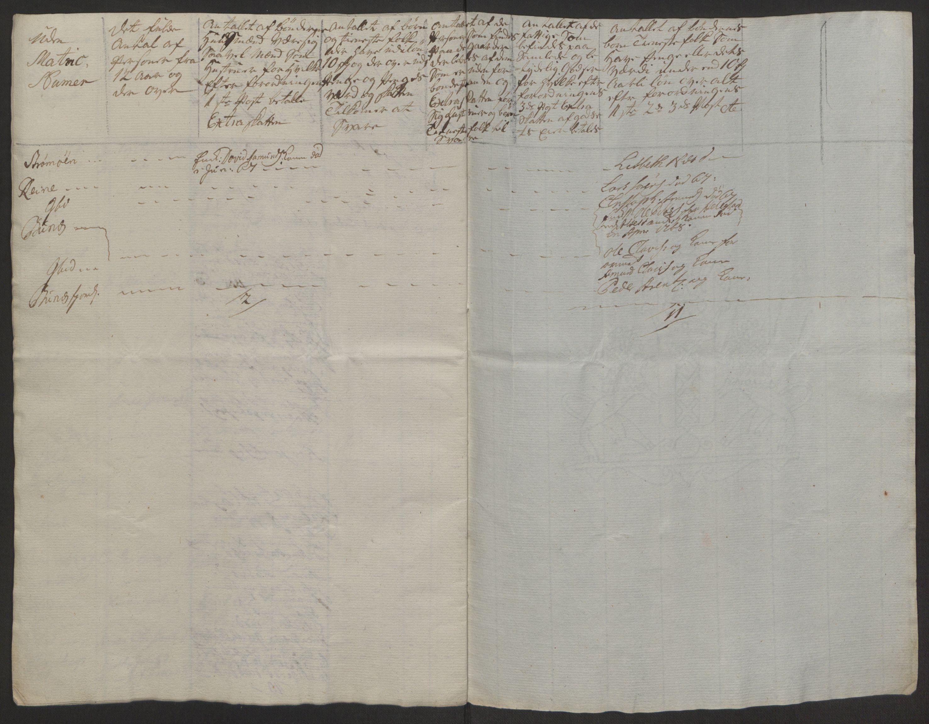 RA, Rentekammeret inntil 1814, Realistisk ordnet avdeling, Ol/L0022a: [Gg 10]: Ekstraskatten, 23.09.1762. Nordlands amt, 1763-1769, s. 335