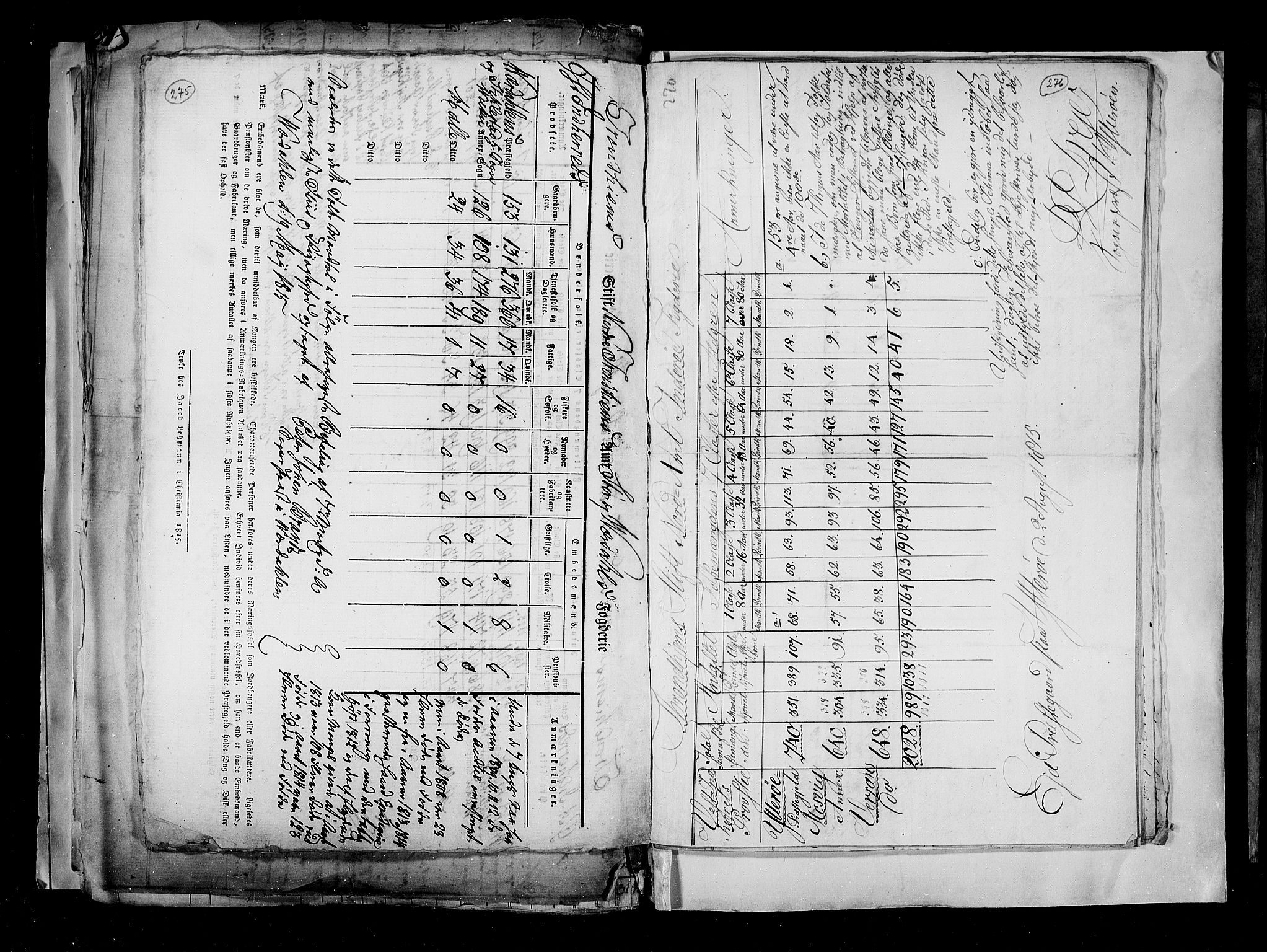 RA, Folketellingen 1815, bind 2: Bergen stift og Trondheim stift, 1815, s. 174