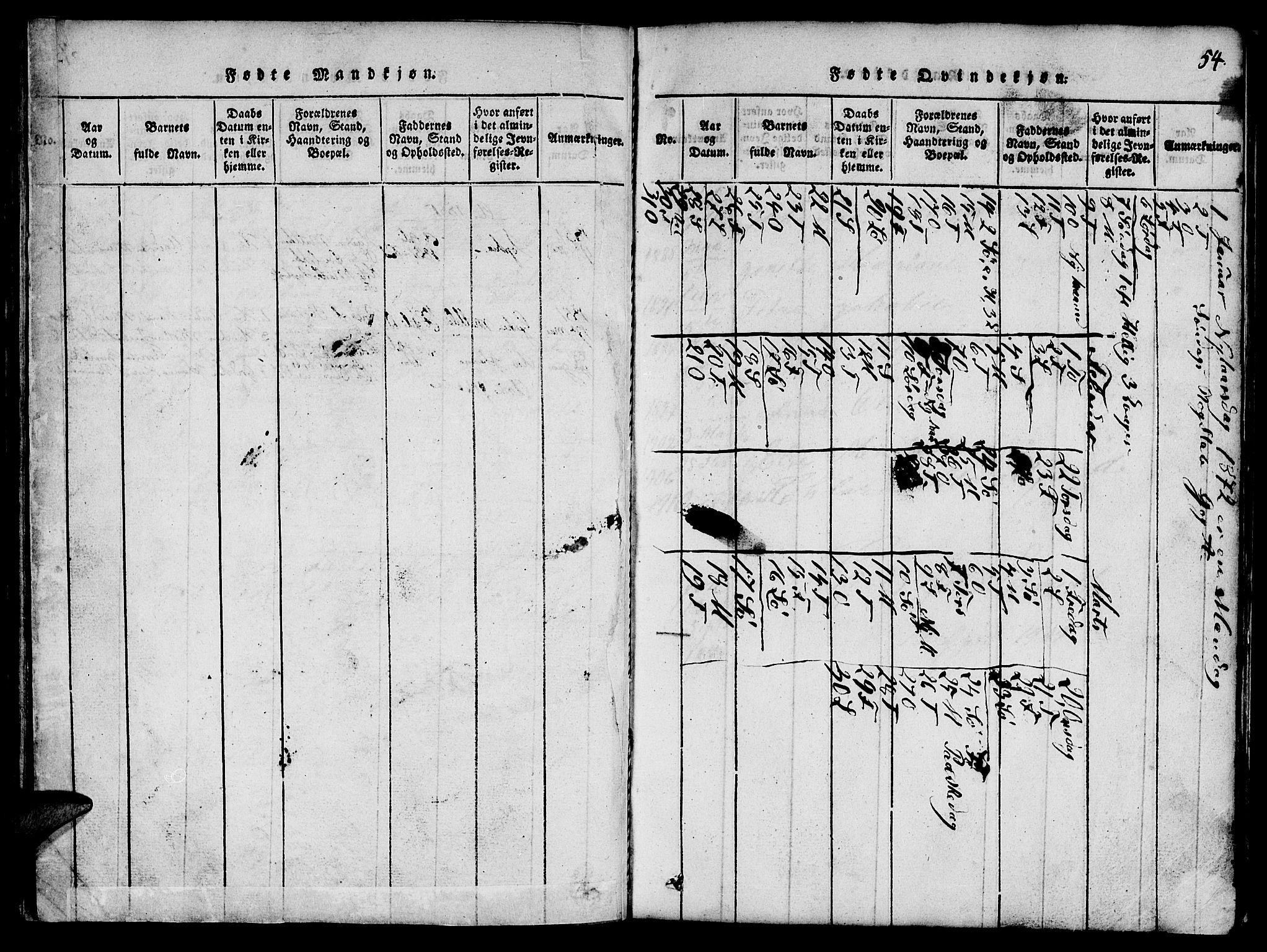 SAT, Ministerialprotokoller, klokkerbøker og fødselsregistre - Nord-Trøndelag, 765/L0562: Klokkerbok nr. 765C01, 1817-1851, s. 54
