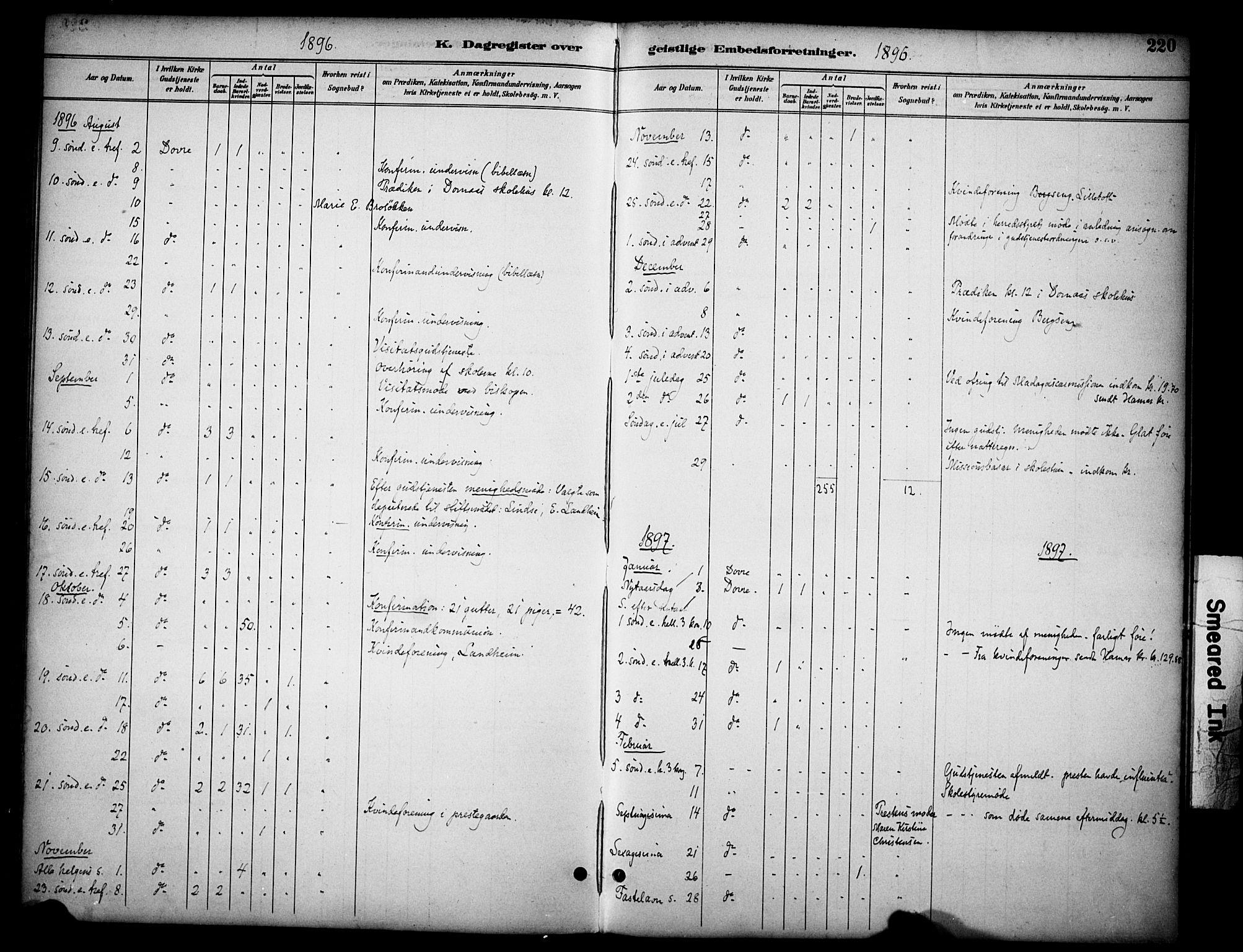 SAH, Dovre prestekontor, Ministerialbok nr. 3, 1891-1901, s. 220