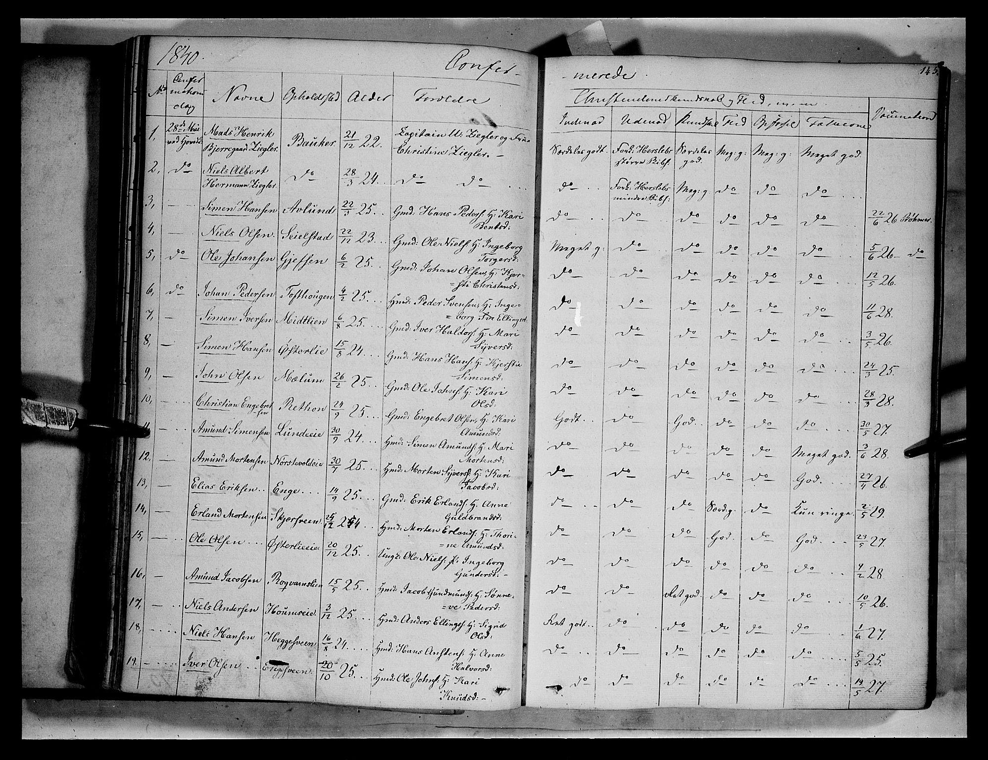 SAH, Gausdal prestekontor, Ministerialbok nr. 7, 1840-1850, s. 145