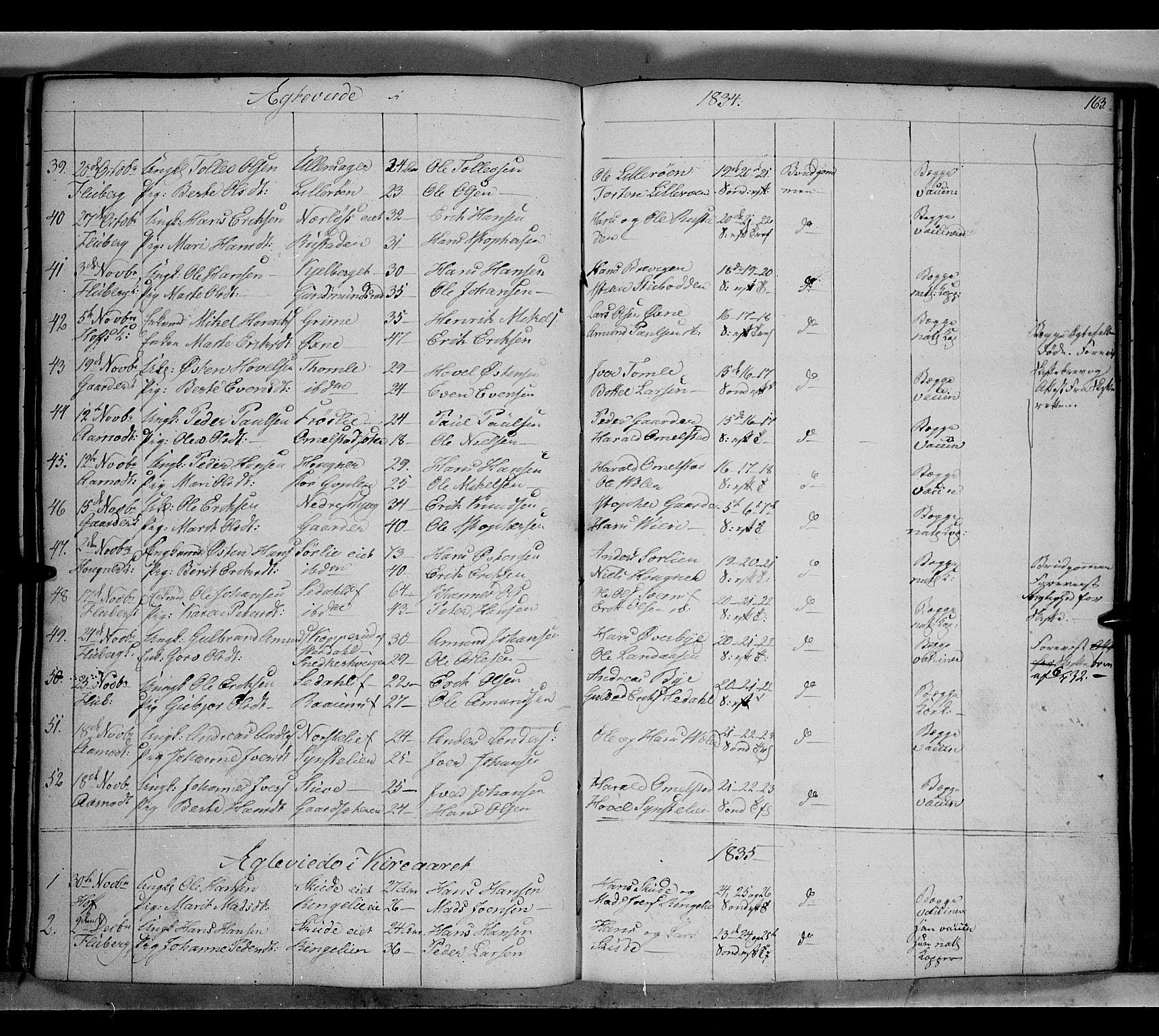 SAH, Land prestekontor, Klokkerbok nr. 2, 1833-1849, s. 163
