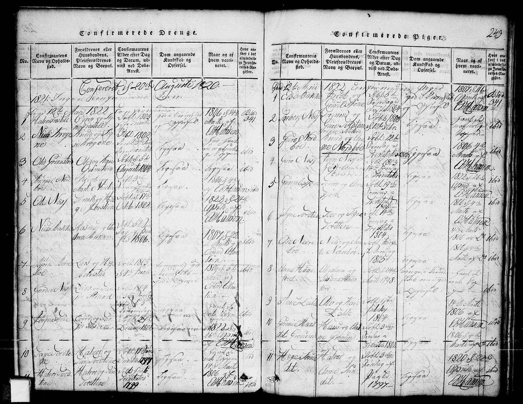 SAKO, Nissedal kirkebøker, G/Ga/L0001: Klokkerbok nr. I 1, 1814-1860, s. 243