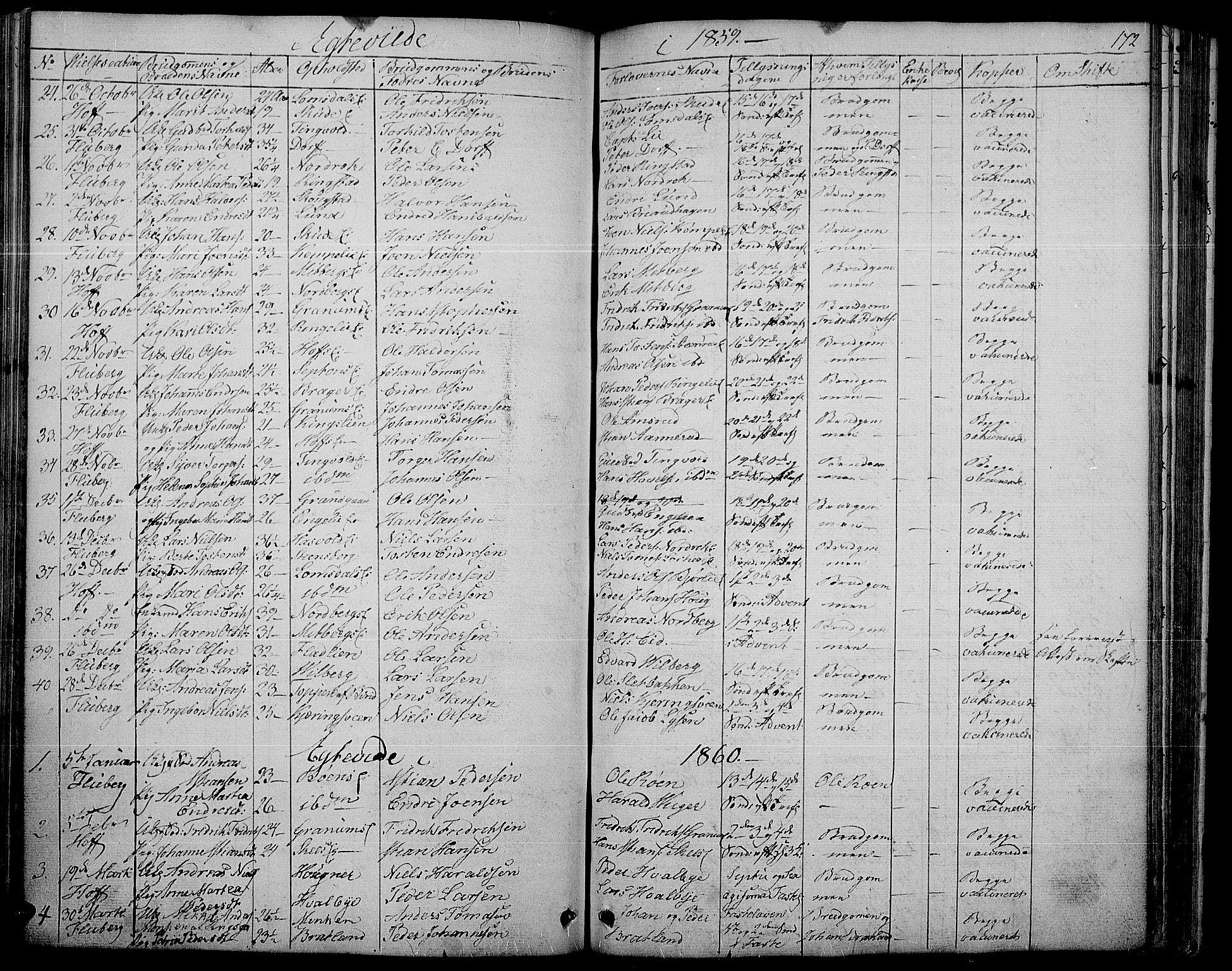 SAH, Søndre Land prestekontor, L/L0001: Klokkerbok nr. 1, 1849-1883, s. 172