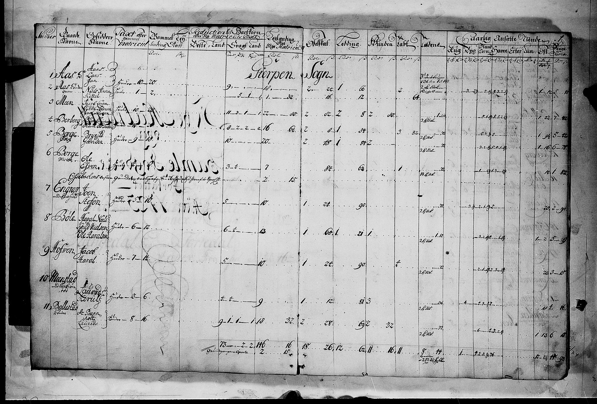 RA, Rentekammeret inntil 1814, Realistisk ordnet avdeling, N/Nb/Nbf/L0120: Bamble matrikkelprotokoll, 1723, s. 1a