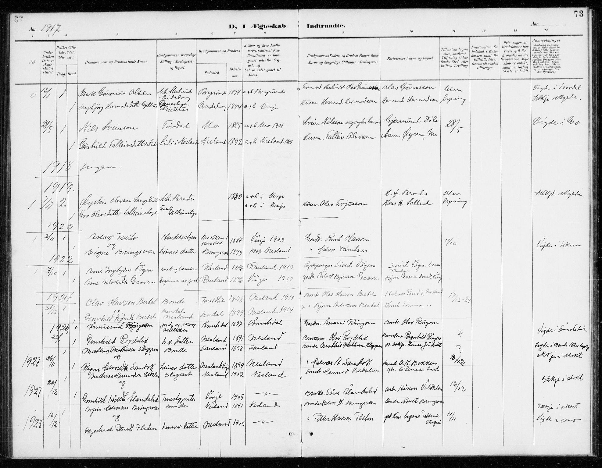SAKO, Vinje kirkebøker, G/Gb/L0003: Klokkerbok nr. II 3, 1892-1943, s. 73