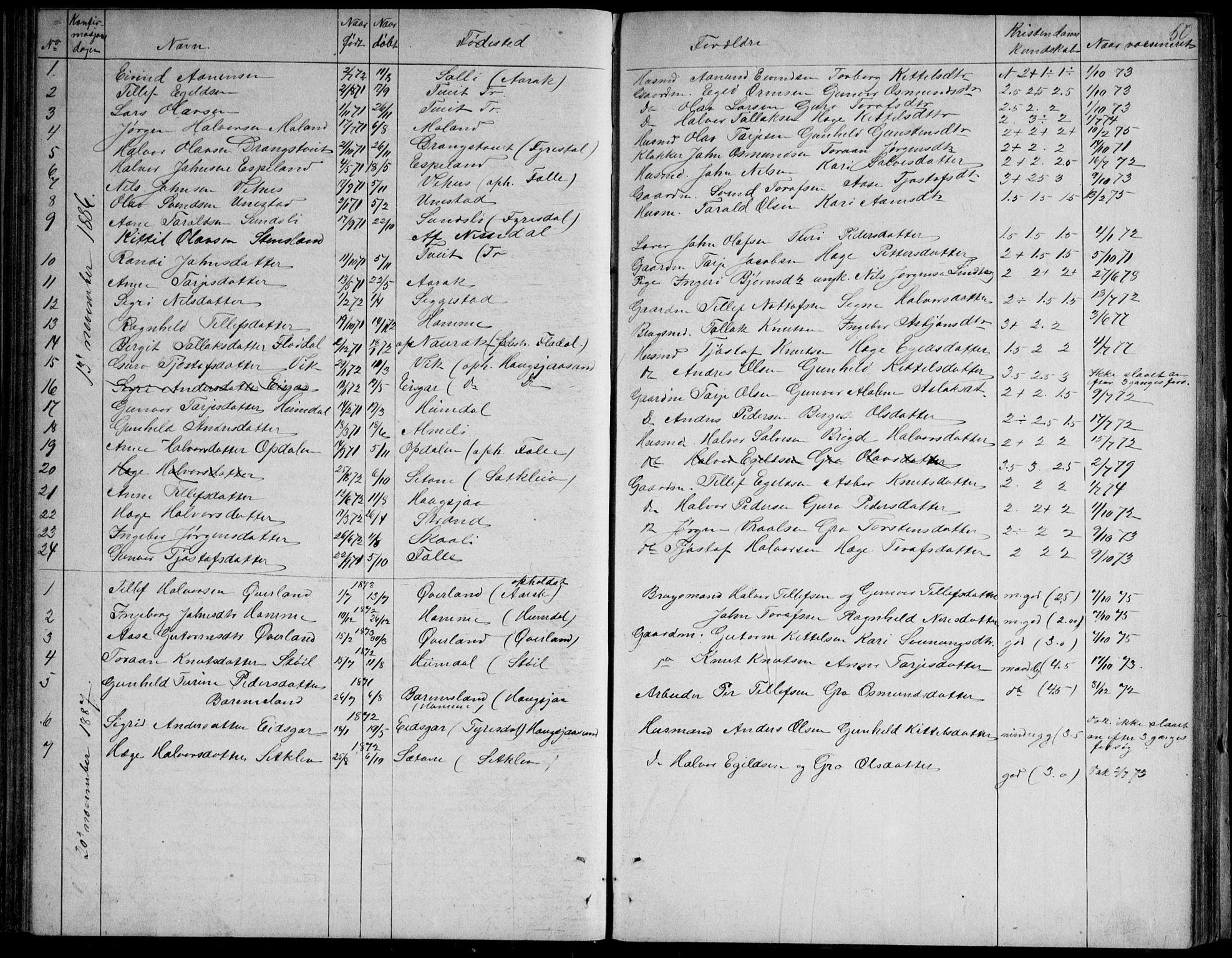 SAKO, Nissedal kirkebøker, G/Gb/L0002: Klokkerbok nr. II 2, 1863-1892, s. 50