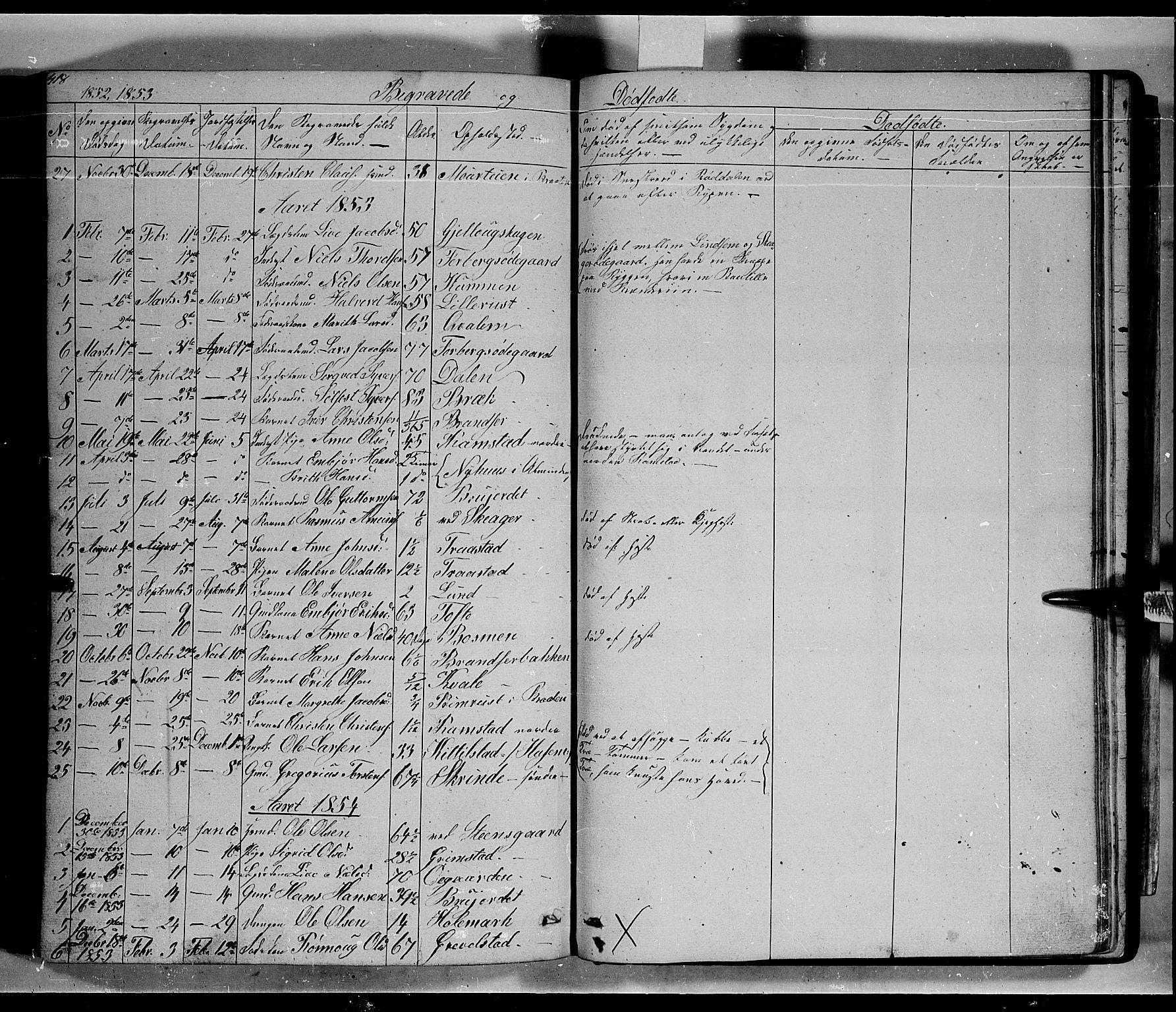 SAH, Lom prestekontor, L/L0004: Klokkerbok nr. 4, 1845-1864, s. 418-419