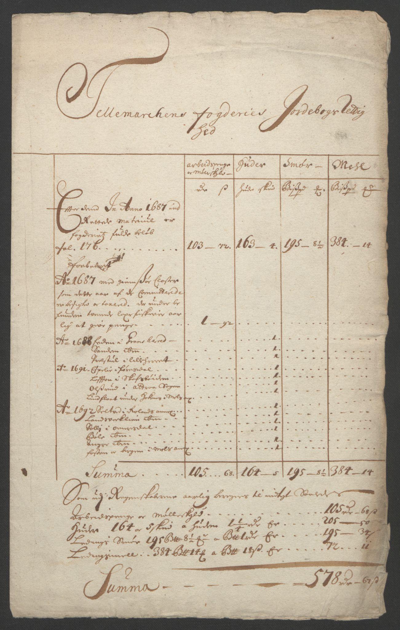 RA, Rentekammeret inntil 1814, Reviderte regnskaper, Fogderegnskap, R36/L2093: Fogderegnskap Øvre og Nedre Telemark og Bamble, 1695, s. 37