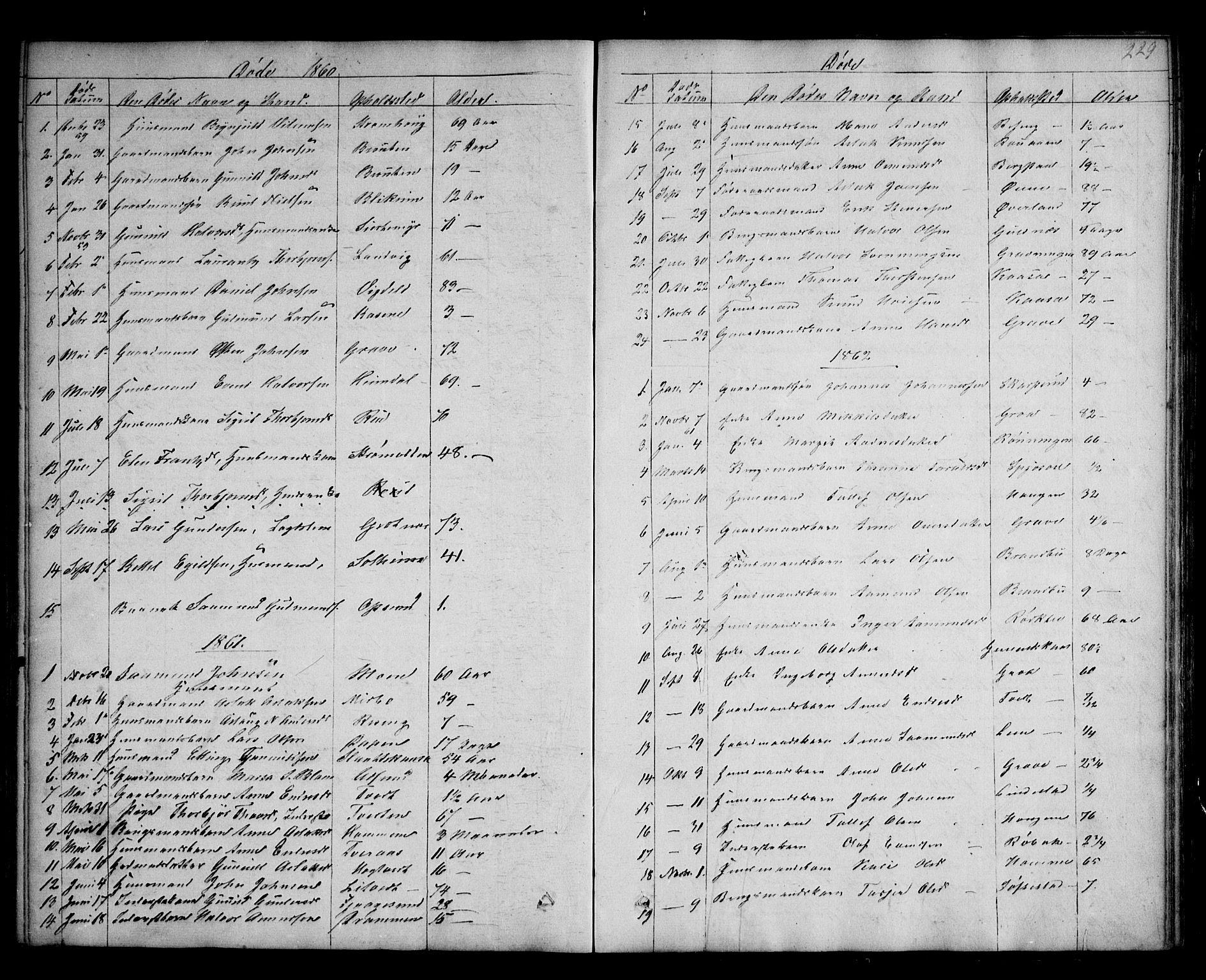 SAKO, Kviteseid kirkebøker, G/Ga/L0001: Klokkerbok nr. I 1, 1850-1893, s. 229