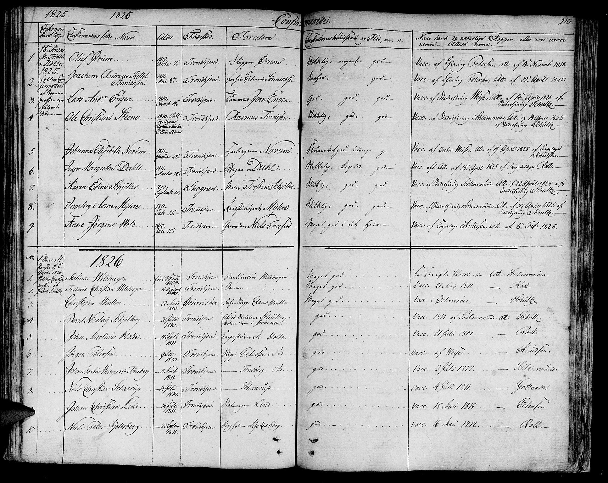 SAT, Ministerialprotokoller, klokkerbøker og fødselsregistre - Sør-Trøndelag, 602/L0108: Ministerialbok nr. 602A06, 1821-1839, s. 210