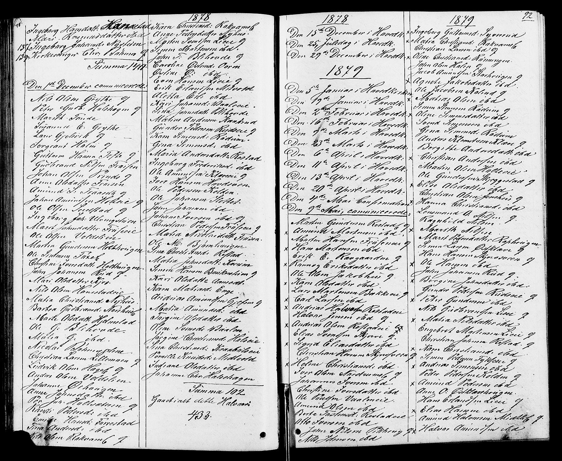 SAH, Østre Gausdal prestekontor, Klokkerbok nr. 1, 1863-1893, s. 91-92