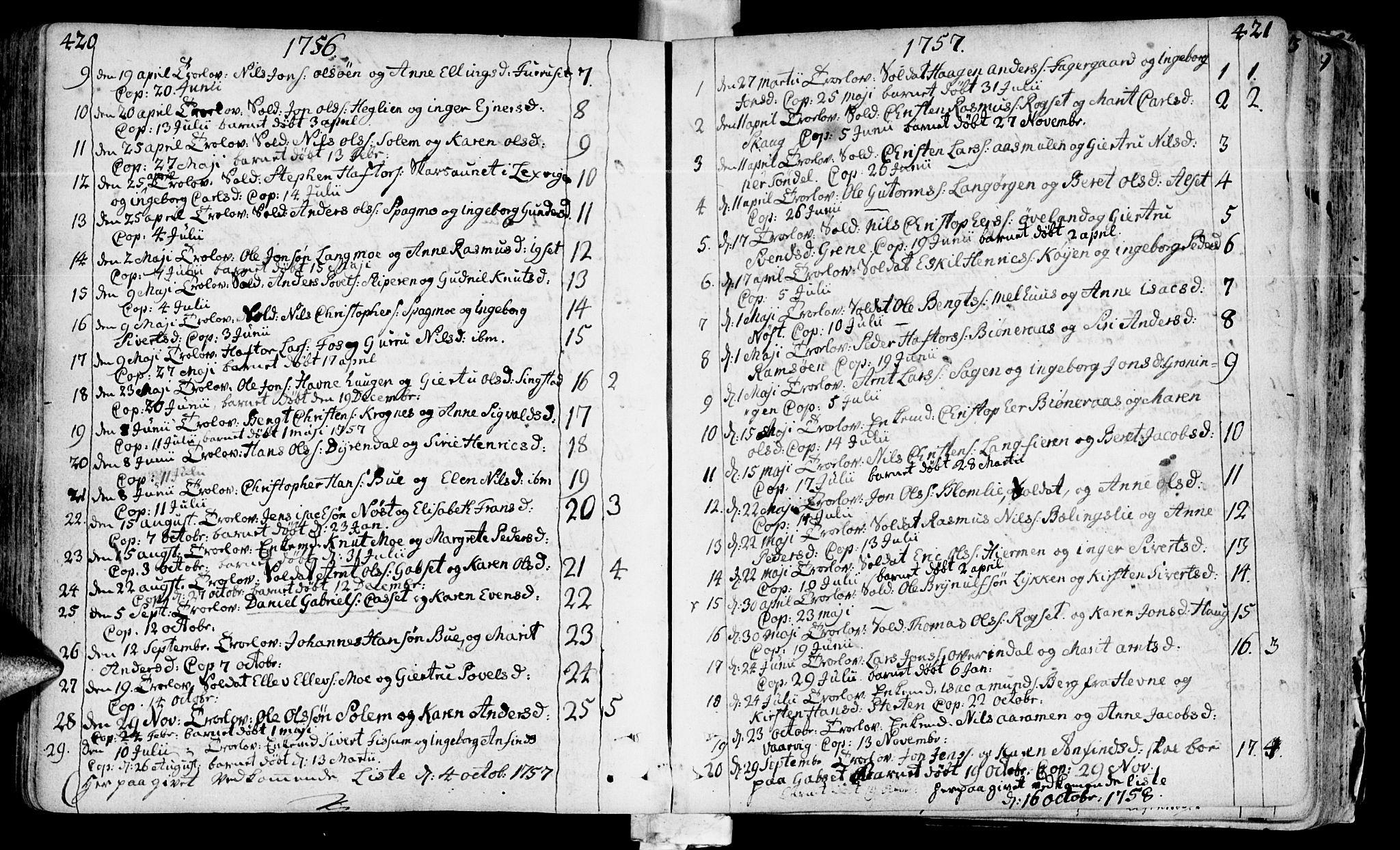 SAT, Ministerialprotokoller, klokkerbøker og fødselsregistre - Sør-Trøndelag, 646/L0605: Ministerialbok nr. 646A03, 1751-1790, s. 420-421