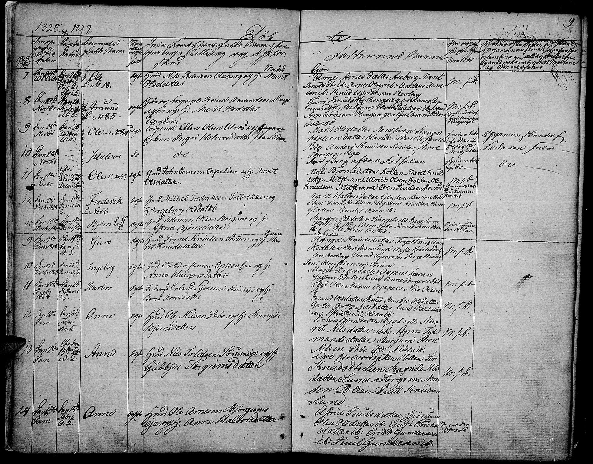 SAH, Nord-Aurdal prestekontor, Ministerialbok nr. 3, 1828-1841, s. 9