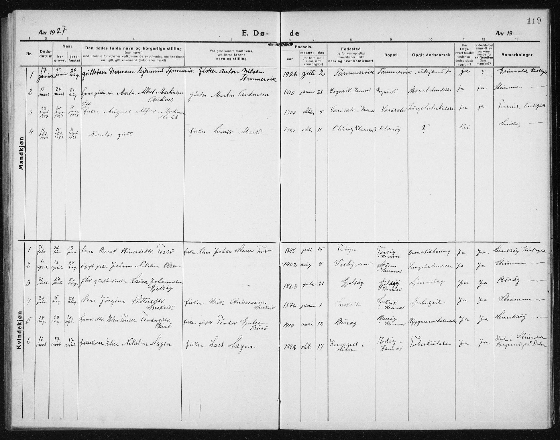 SAT, Ministerialprotokoller, klokkerbøker og fødselsregistre - Sør-Trøndelag, 635/L0554: Klokkerbok nr. 635C02, 1919-1942, s. 119