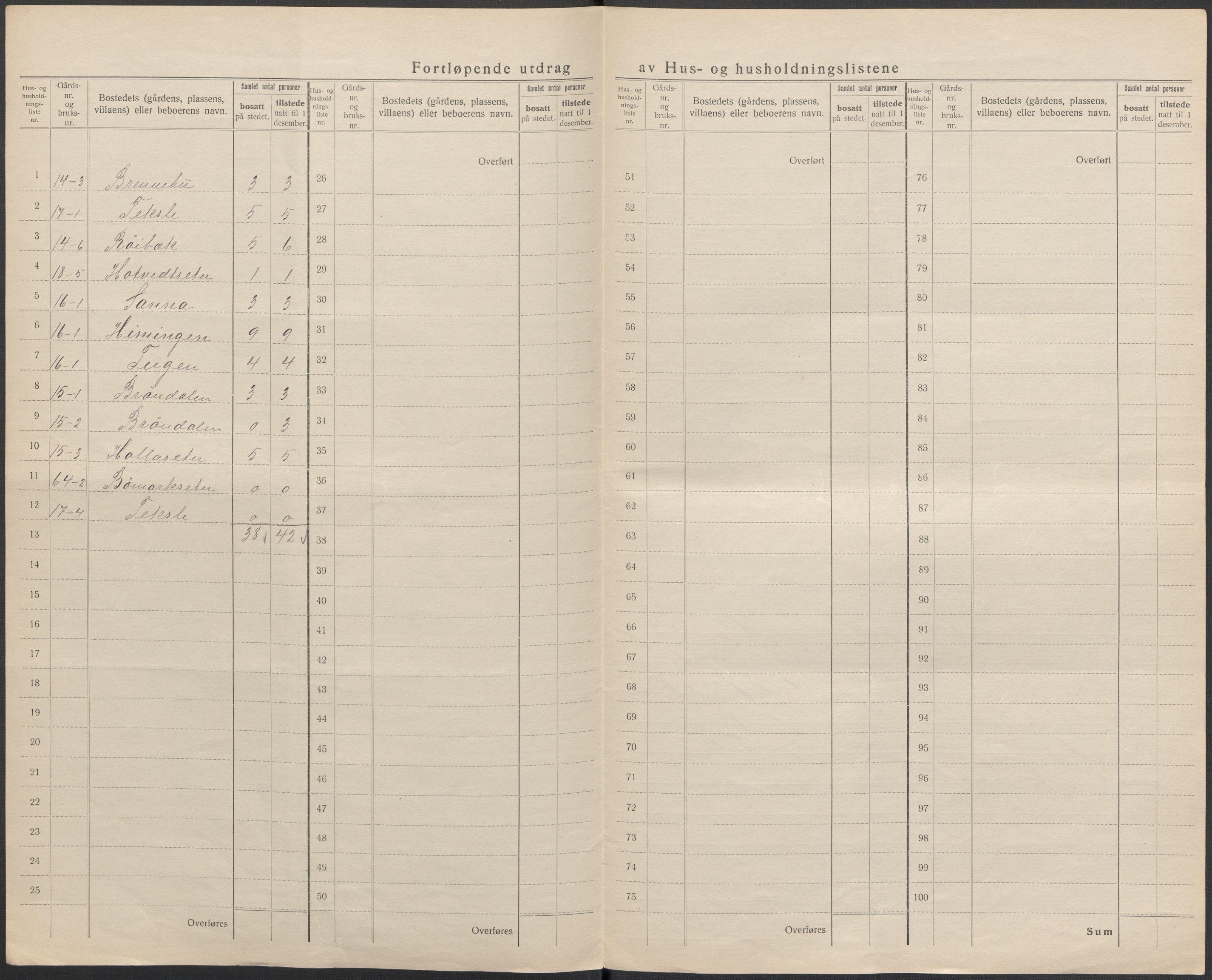 SAKO, Folketelling 1920 for 0819 Holla herred, 1920, s. 42