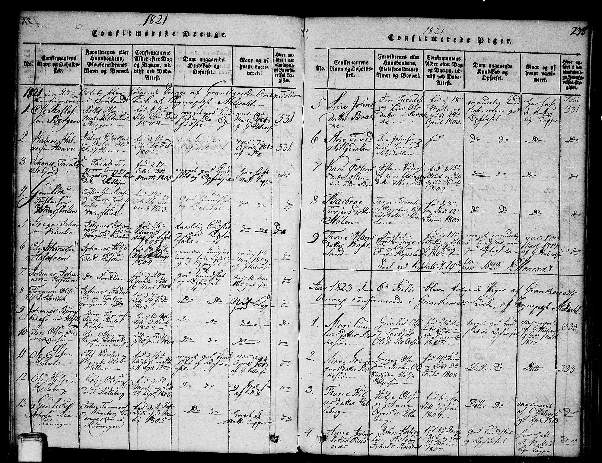 SAKO, Gransherad kirkebøker, G/Ga/L0001: Klokkerbok nr. I 1, 1815-1842, s. 238