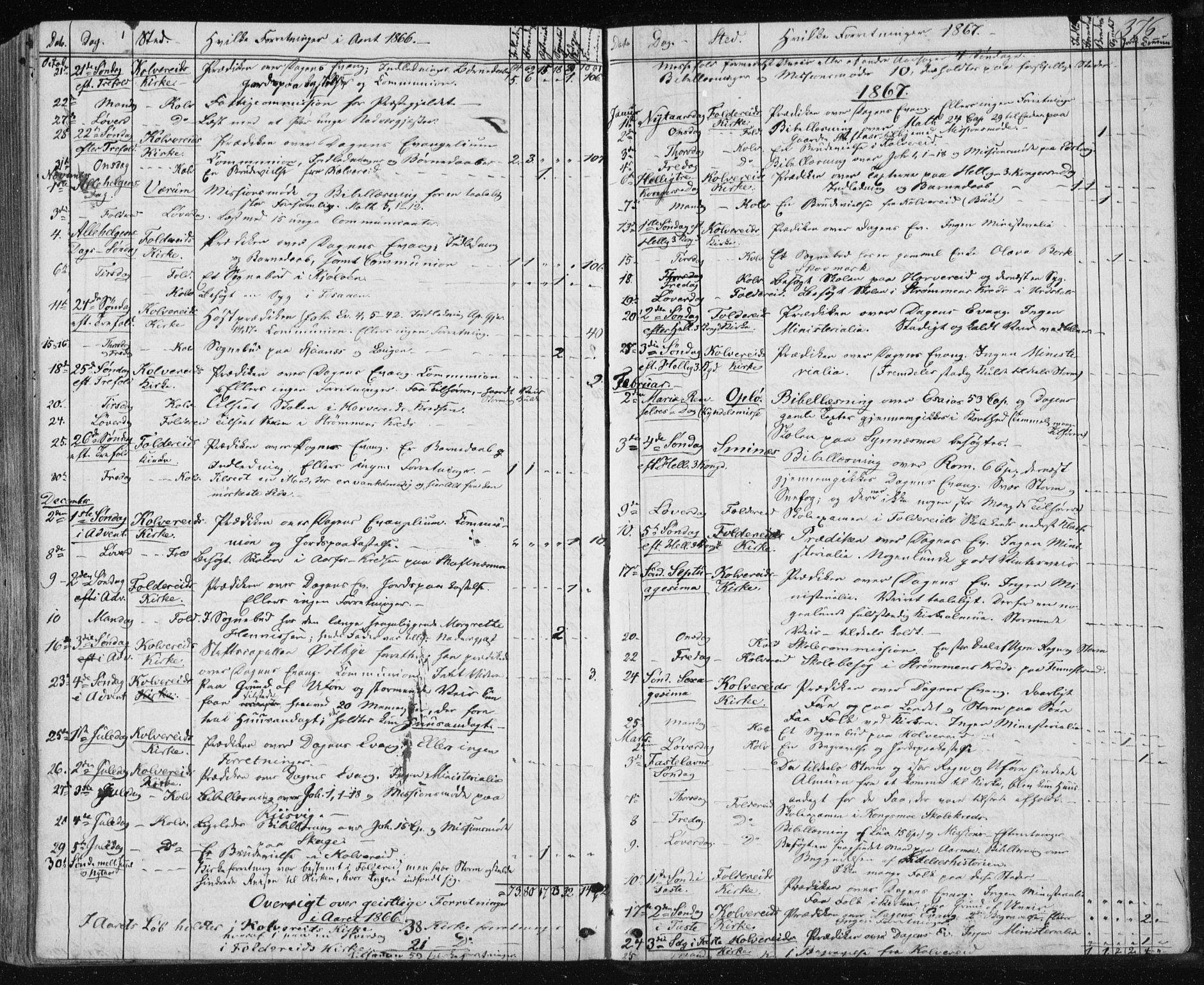 SAT, Ministerialprotokoller, klokkerbøker og fødselsregistre - Nord-Trøndelag, 780/L0641: Ministerialbok nr. 780A06, 1857-1874, s. 376