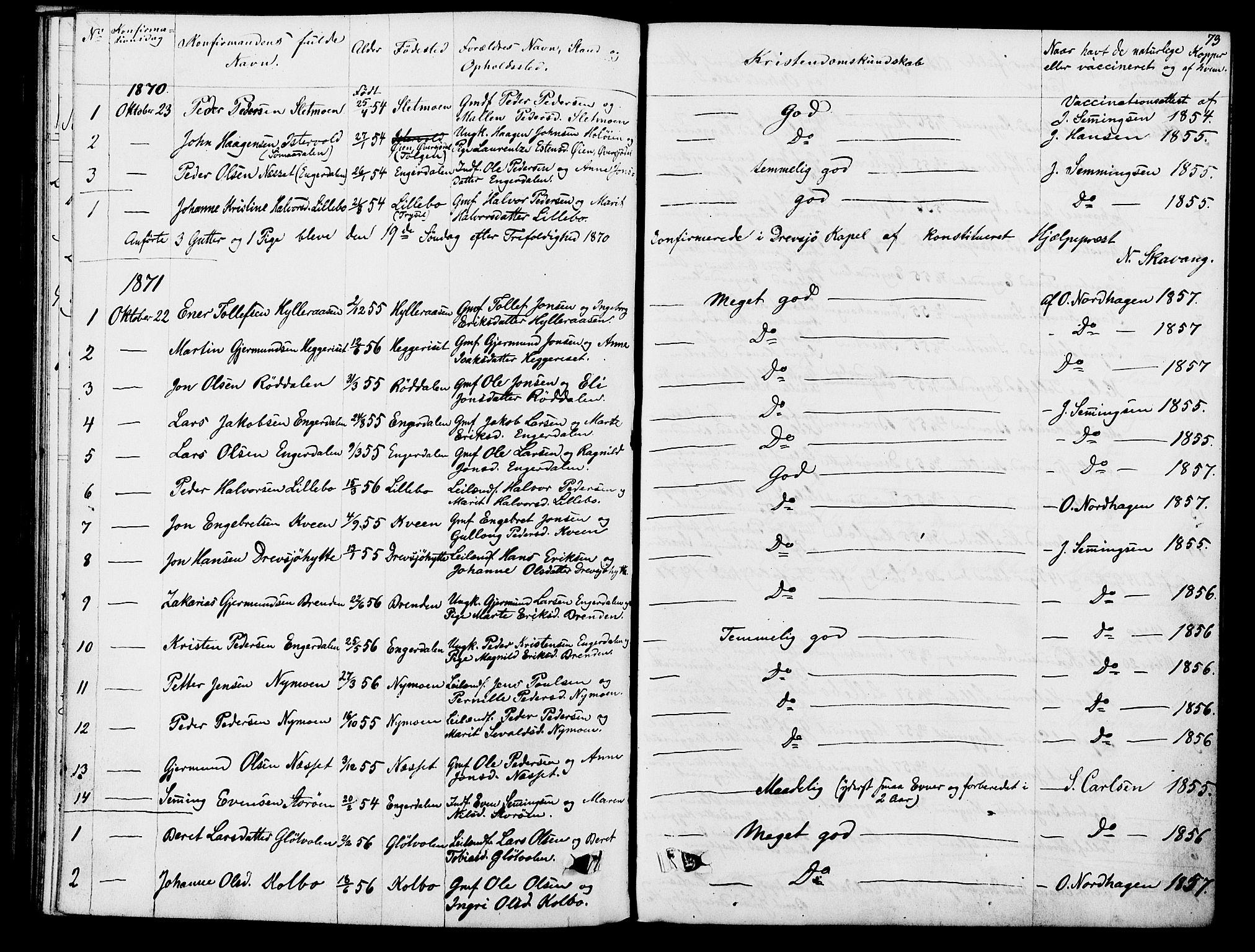SAH, Rendalen prestekontor, H/Ha/Hab/L0002: Klokkerbok nr. 2, 1858-1880, s. 73